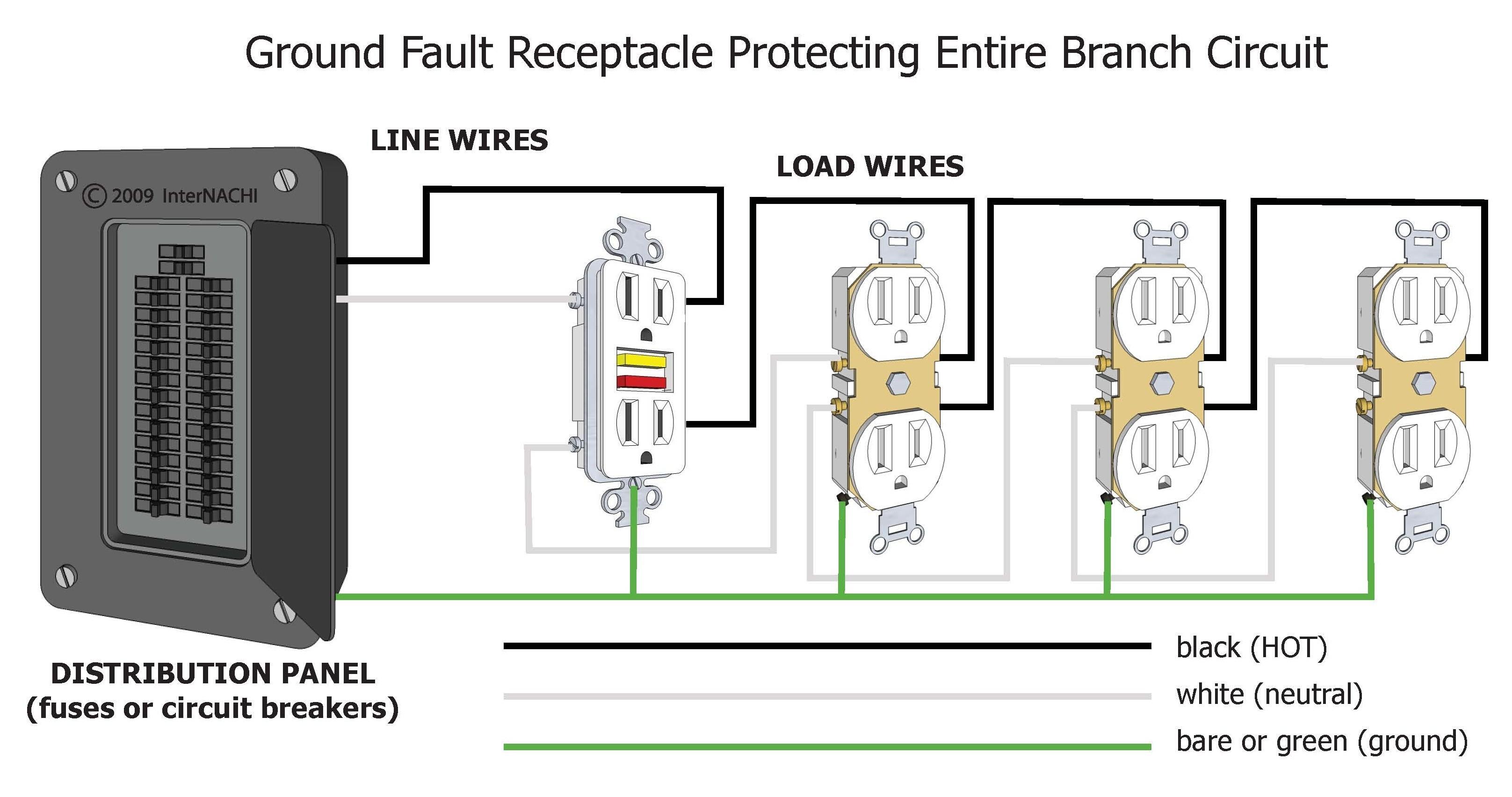 gfci wiring diagram feed through method to gfci wiring GFCI Plug Wiring Diagram gfci wiring diagram feed through method gfci wiring diagram without ground valid gfci circuit breaker wiring of gfci wiring diagram feed through method