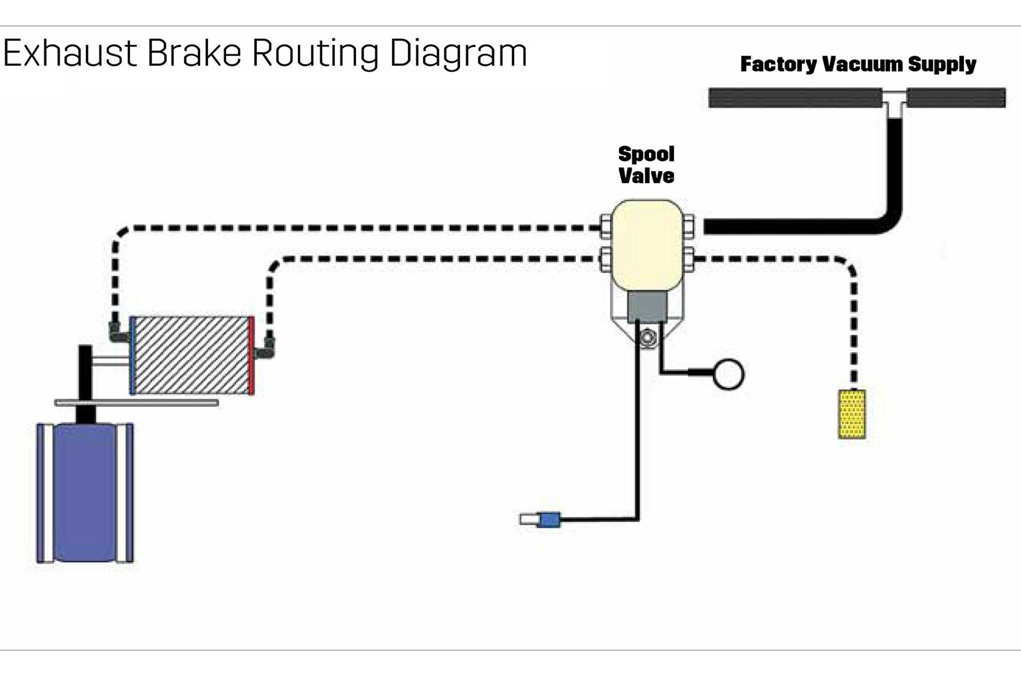 Mack Jake Brake Wiring Diagram Solutions 2005 Truck Fresh Dodge