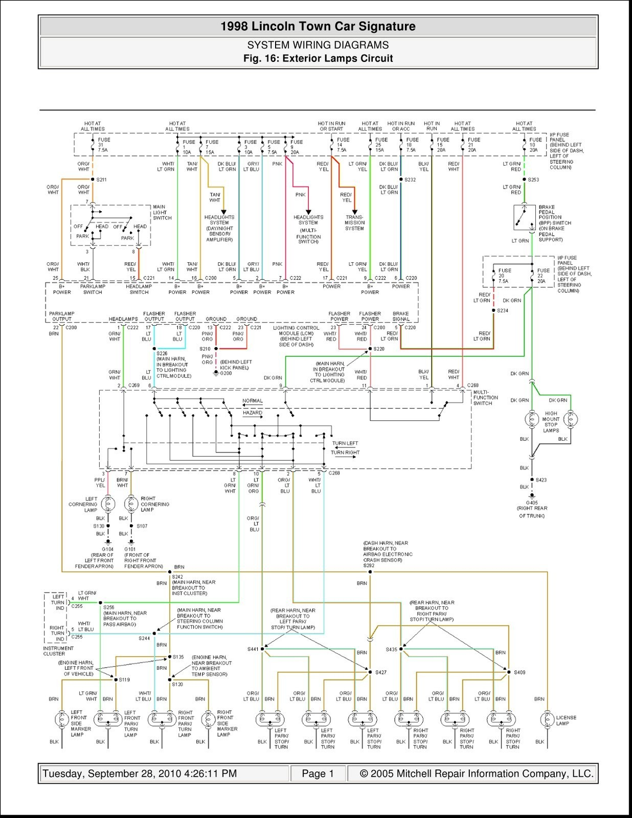 Lincoln 98 Mark 8 Fuse Diagram Simple Guide About Wiring For 3 Jetta Box Town Car Engine U2022 Free