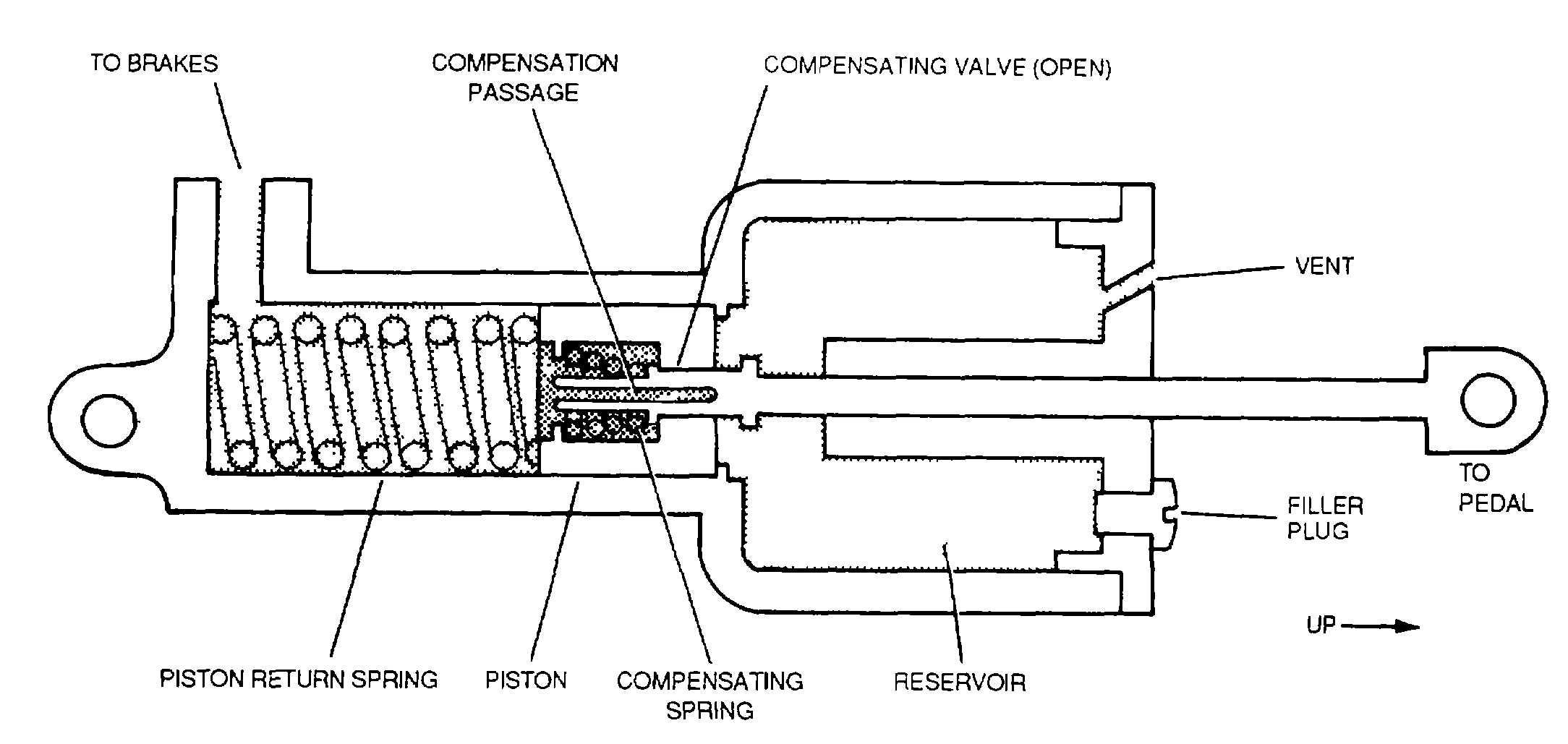 master cylinder diagram figure 4 148 simple master