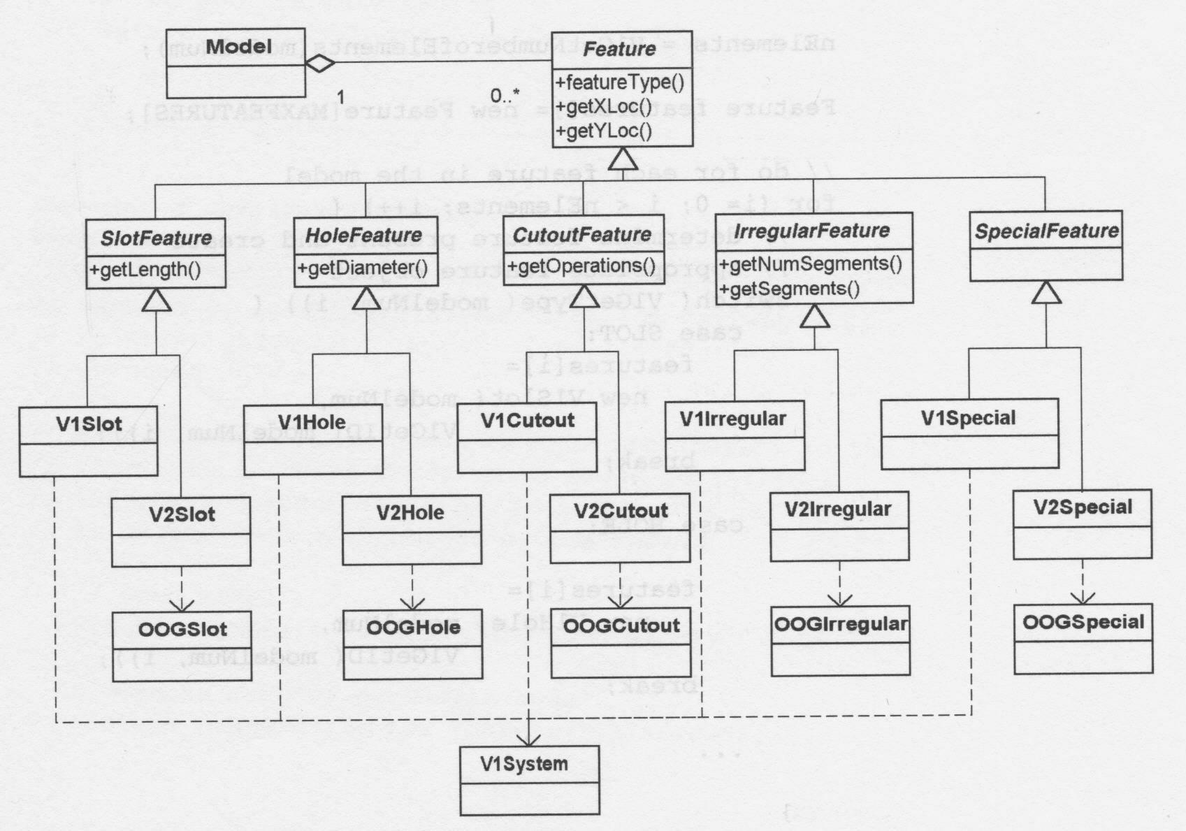 Sequence Diagram for Car Rental System Uml Model Diagram Incredible Car Diagram Sequence Diagram for Car Of Sequence Diagram for Car Rental System