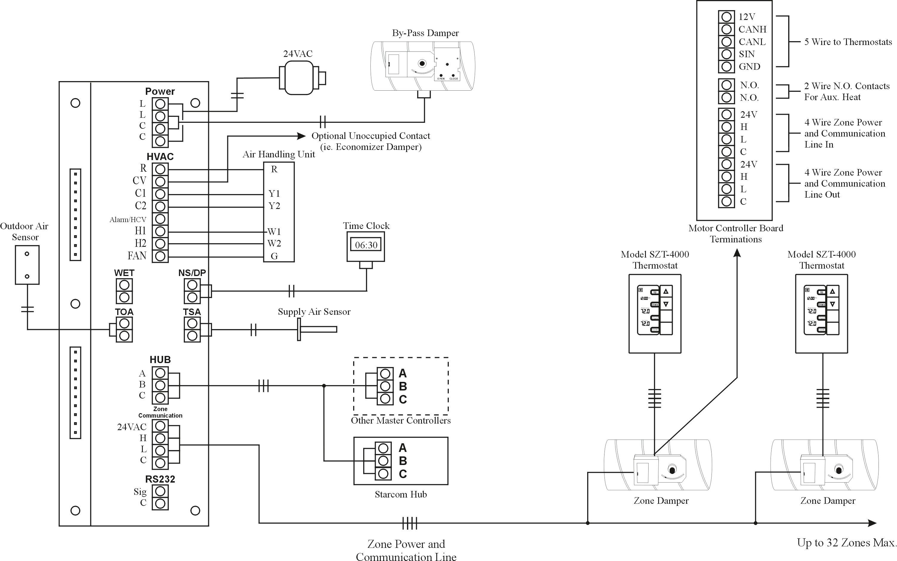 Ta 2000 Thermostat Wiring Diagram Not Lossing Ta2000 Totaline Todays Rh 11 6 9 1813weddingbarn Com Nest