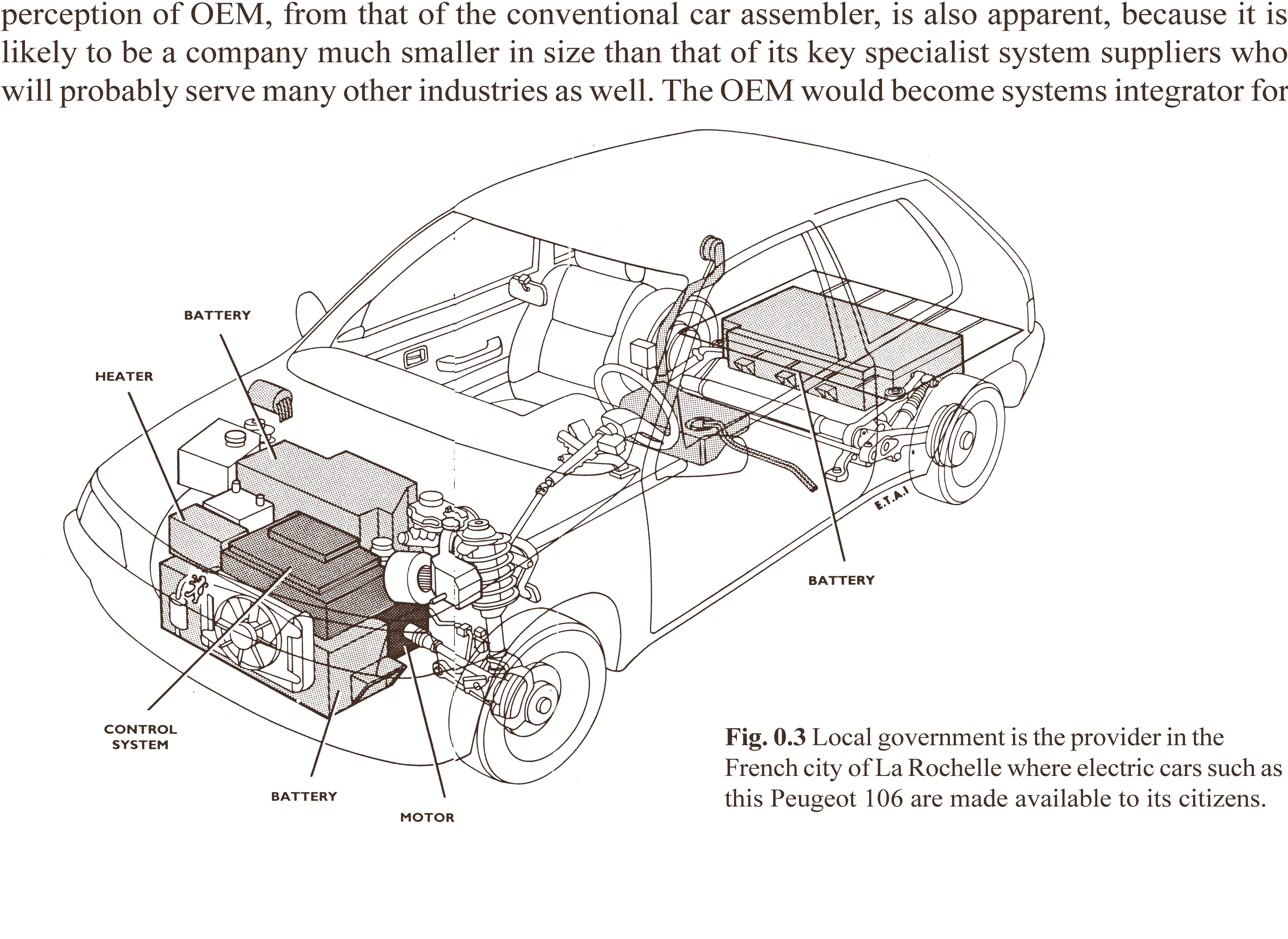 under the car hood diagram car parts diagram under hood car exterior rh detoxicrecenze com under car diagram 2003 accord v6 under car bonnet diagram