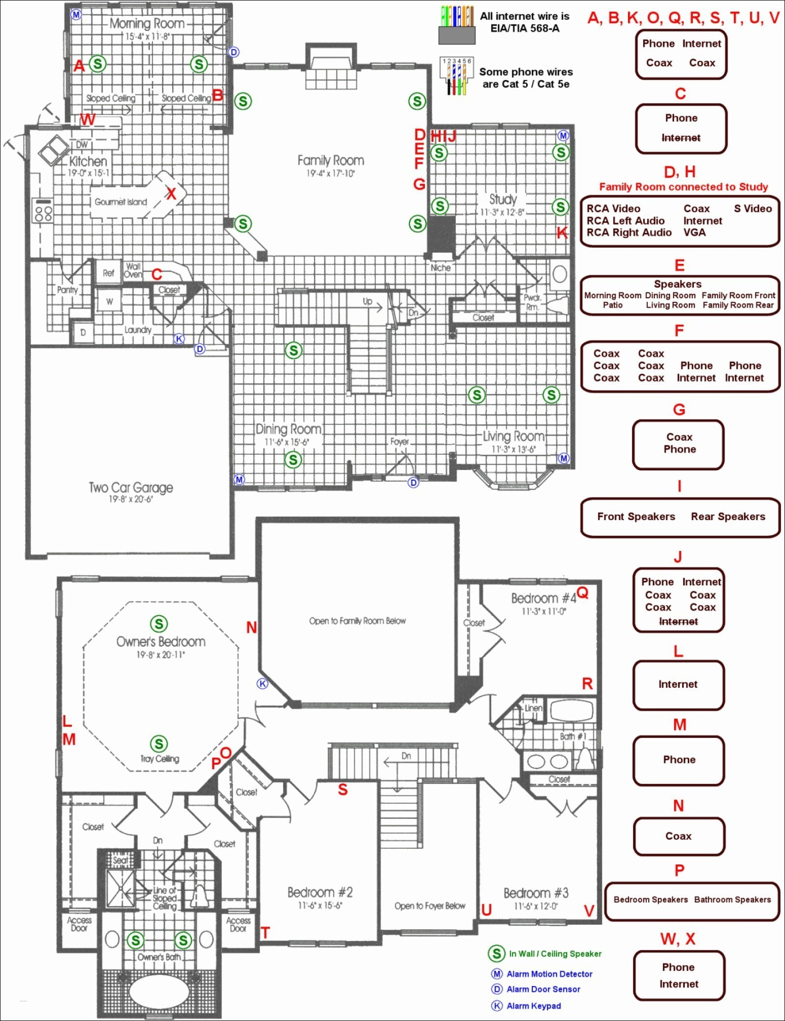 Wiring Diagram for House Lighting Circuit Basic House Wiring Diagram Collection Of Wiring Diagram for House Lighting Circuit