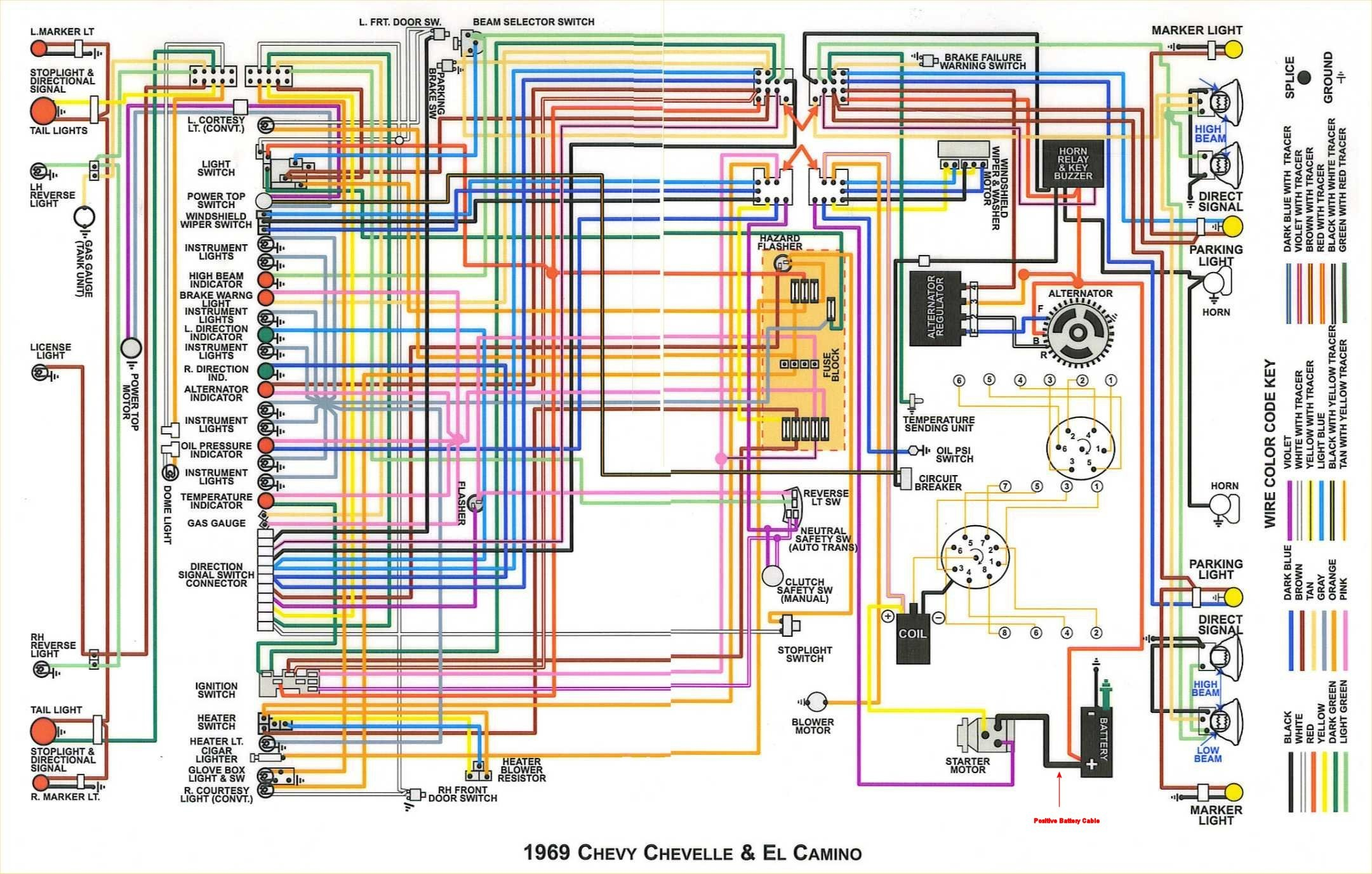 1966 el camino engine diagram schematic wiring diagram 1967 Chevrolet El Camino