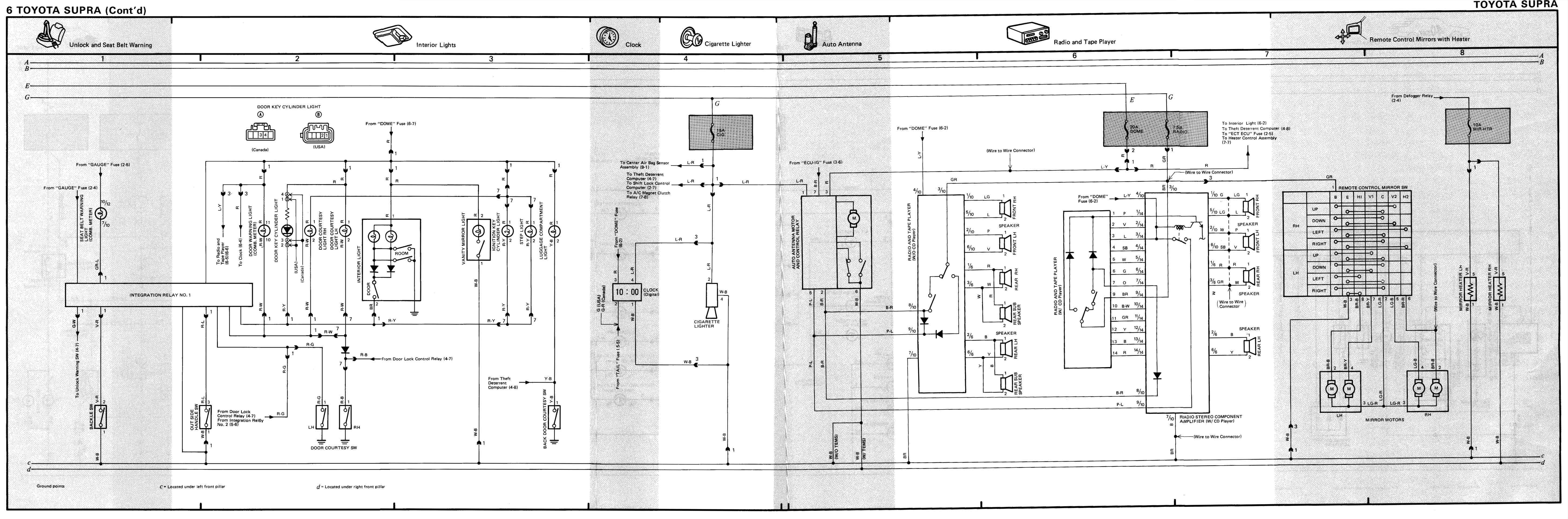 1990 toyota Camry Wiring Diagram 1987 toyota Wiring Diagram Trusted Wiring Diagram Of 1990 toyota Camry Wiring Diagram