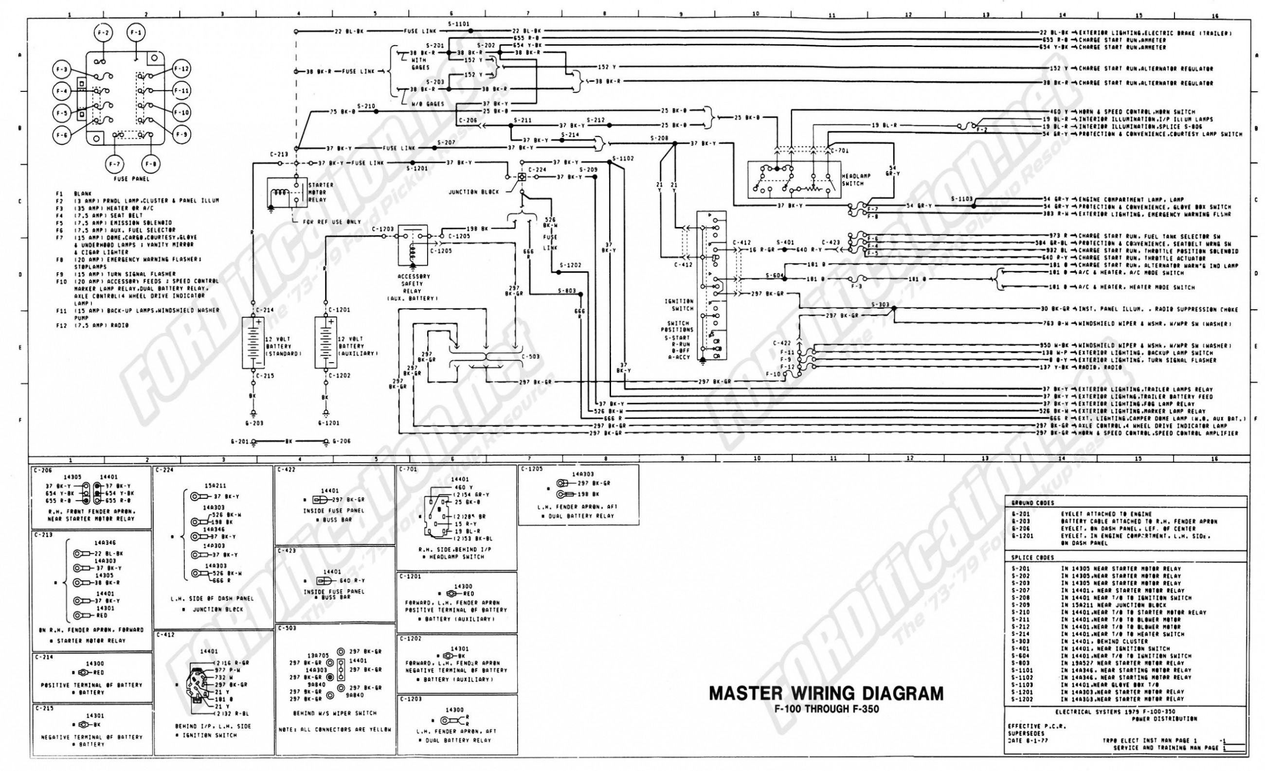 1991 ford F150 Engine Diagram ford F150 Starter solenoid Wiring Diagram — Daytonva150 Of 1991 ford F150 Engine Diagram
