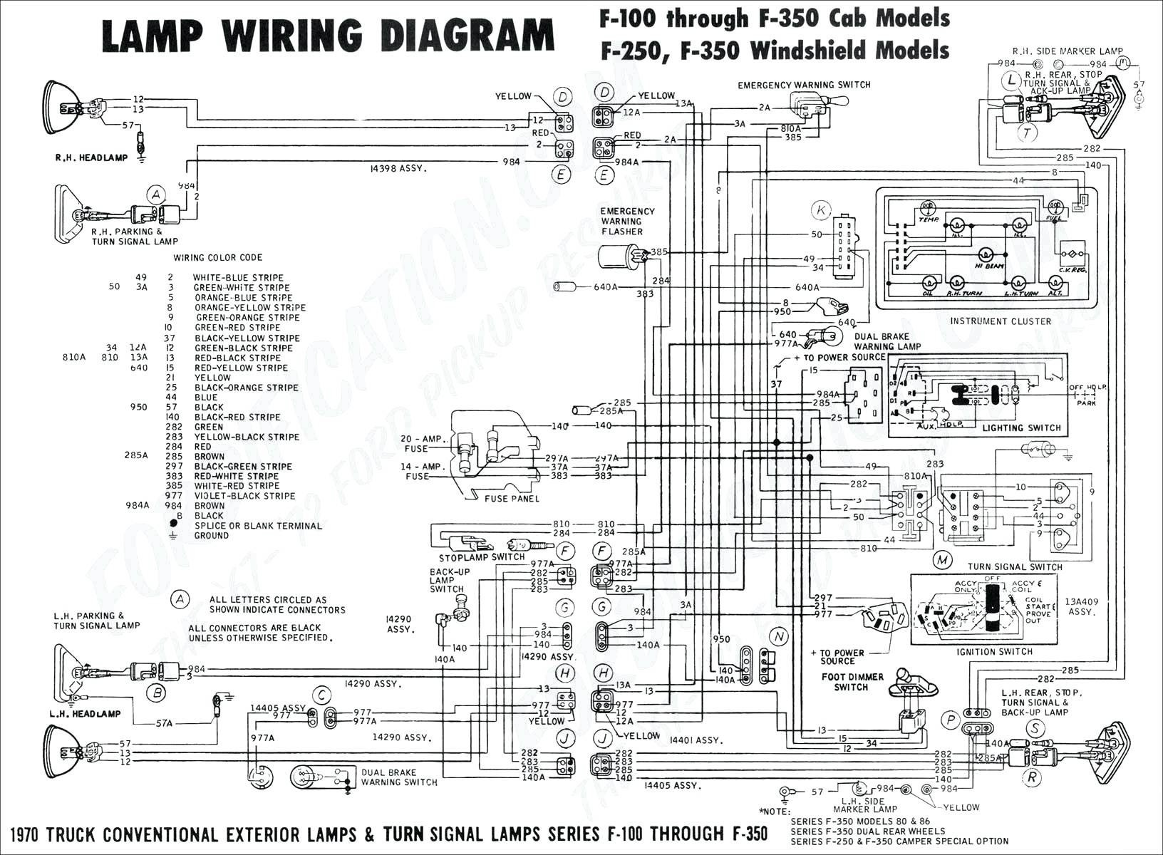 1995 ford F150 Parts Diagram 1997 ford F100 Wiring Wiring Diagram • Of 1995 ford F150 Parts Diagram