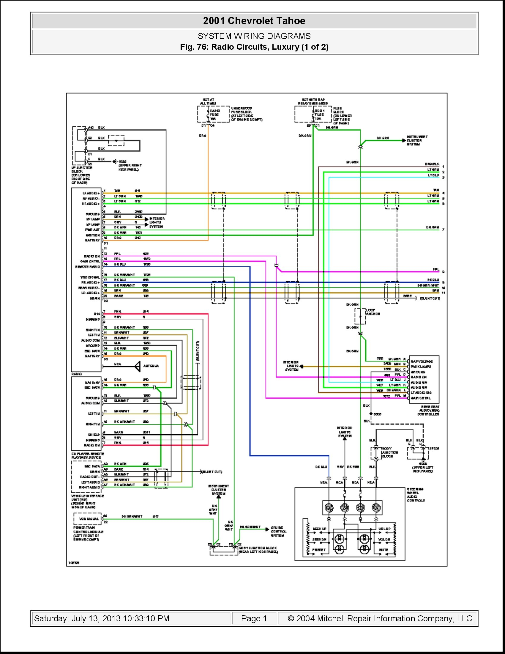 1996 Chevy S10 Wiring Diagram 2001 Chevy S10 Radio Wiring Diagram Collection Of 1996 Chevy S10 Wiring Diagram Ignition Switch Wiring Diagram 2001 Blazer Valid 1996 Chevy Blazer