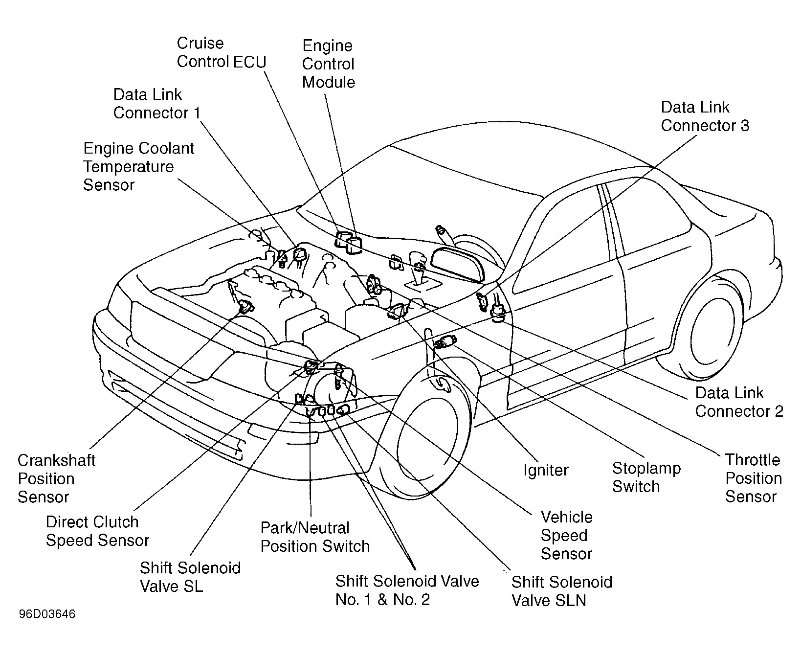 1996 toyota Camry 2 2 Engine Diagram Download 1995 toyota Camry Ignition Coil Replacement Of 1996 toyota Camry 2 2 Engine Diagram