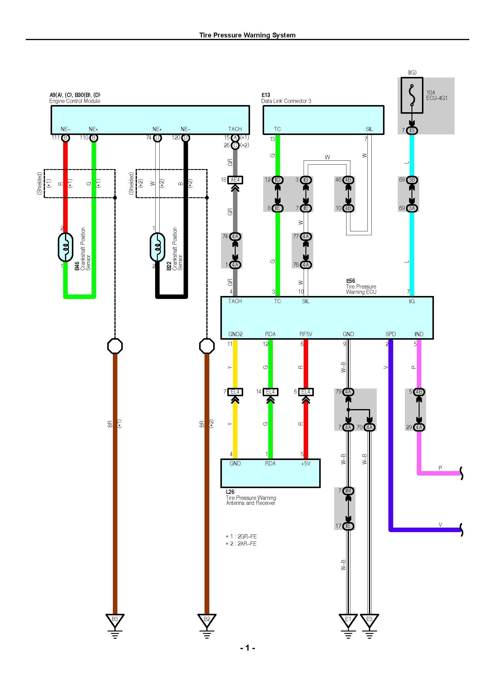 1996 Toyota Rav4 Engine Diagram Trusted Wiring Diagrams 1991 Land Cruiser My