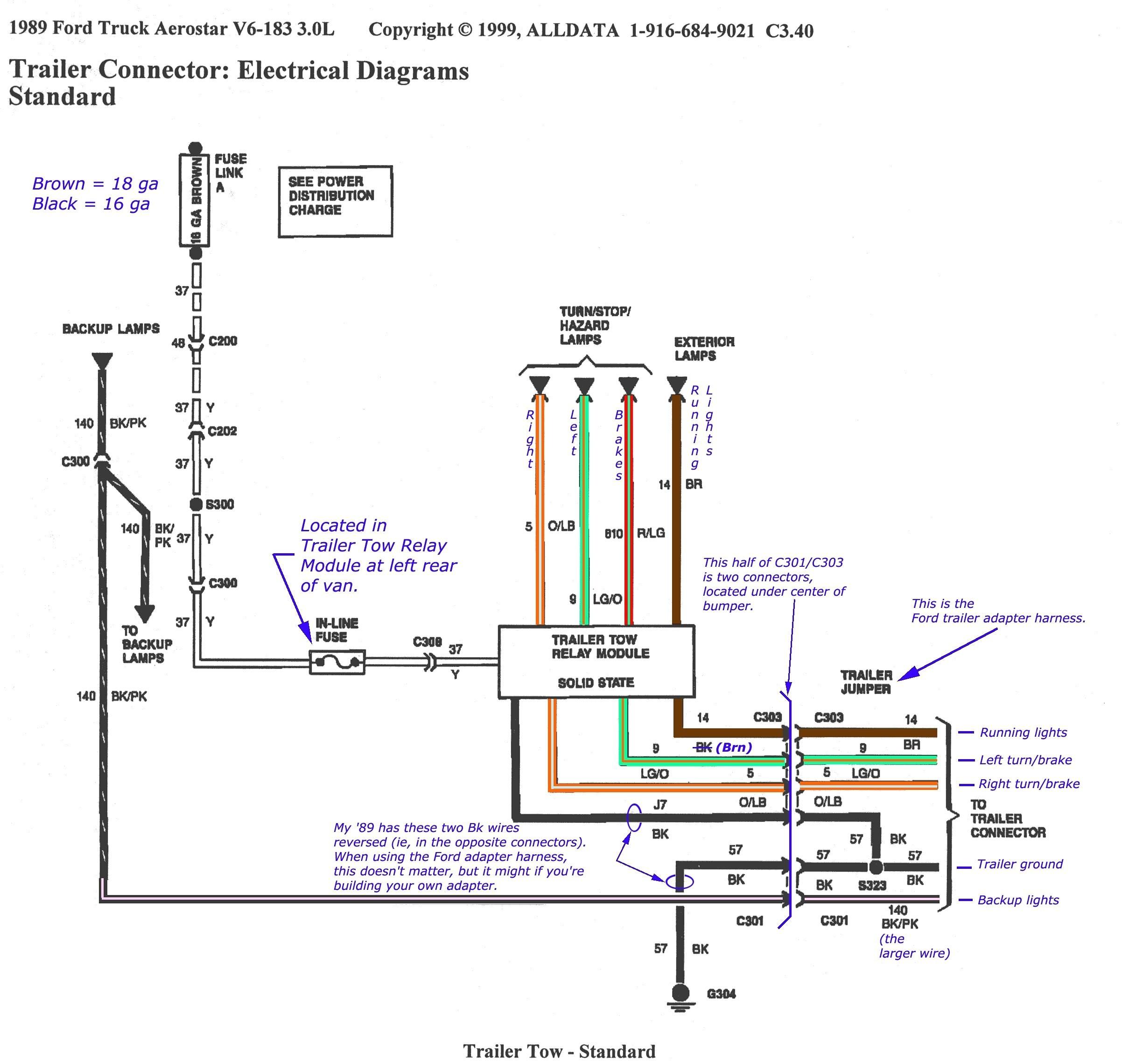 1997 ford F150 Wiring Diagram 97 F150 Trailer Wiring Diagram Collection Of 1997 ford F150 Wiring Diagram