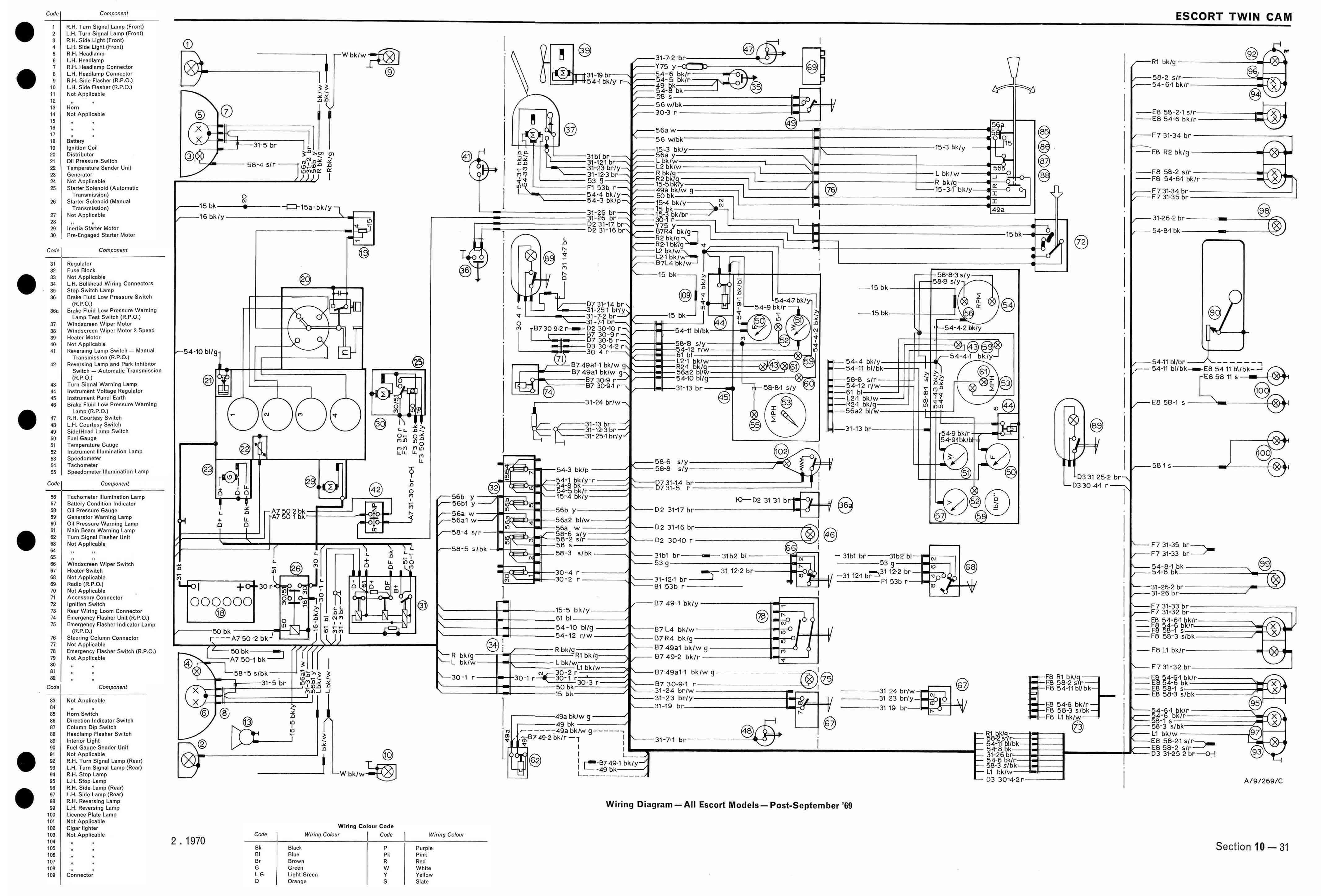 1998 ford Escort Zx2 Engine Diagram 1993 ford Escort Wiring Diagram Fresh Surprising 1998 ford Escort Of 1998 ford Escort Zx2 Engine Diagram 1993 ford Escort Wiring Diagram Fresh 1993 ford F150 Alternator