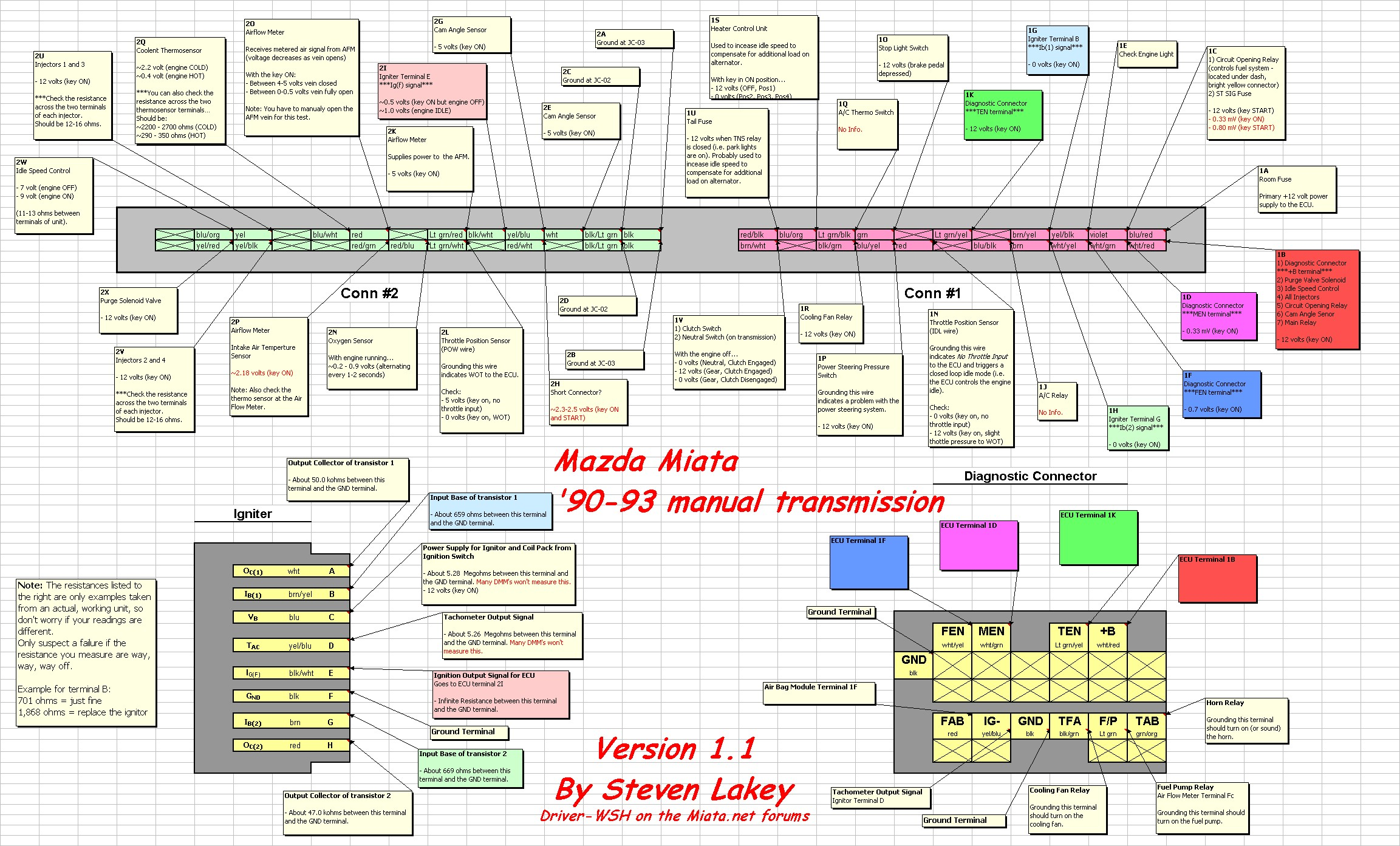 "1999 Mazda Miata Engine Diagram Another Engine ""no Start"" Post Mx 5 Miata forum Of 1999 Mazda Miata Engine Diagram"