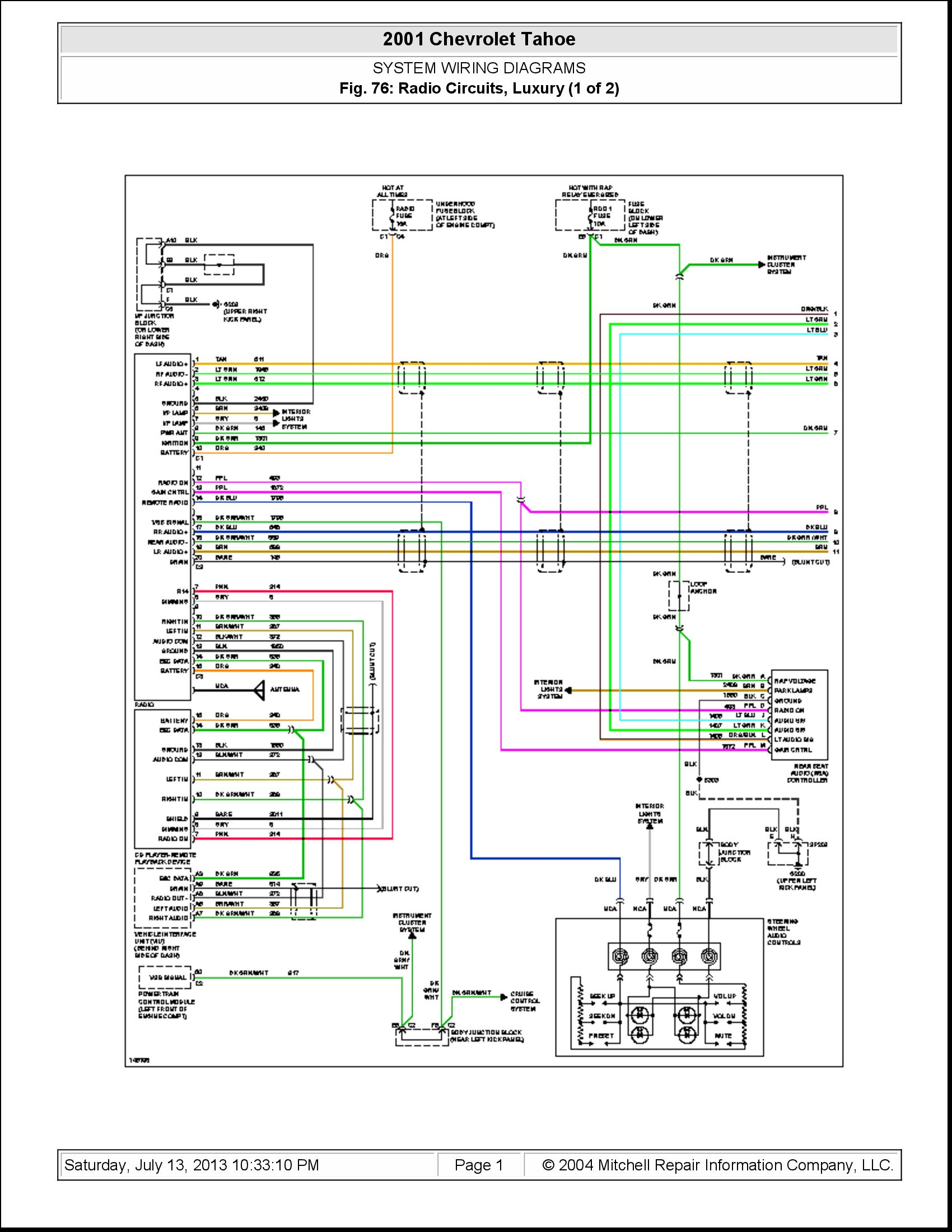 2001 Chevy Blazer Radio Wiring Diagram