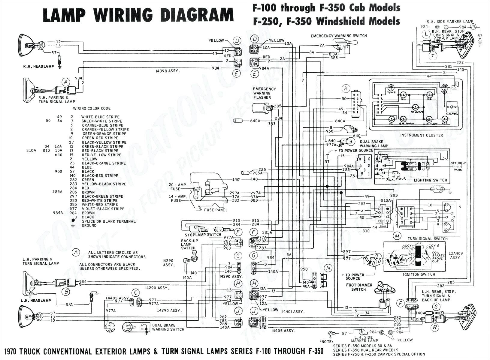 2001 ford Expedition Engine Diagram 1996 ford 7 3 Powerstroke Wiring Diagram  Wiring Diagrams • Of