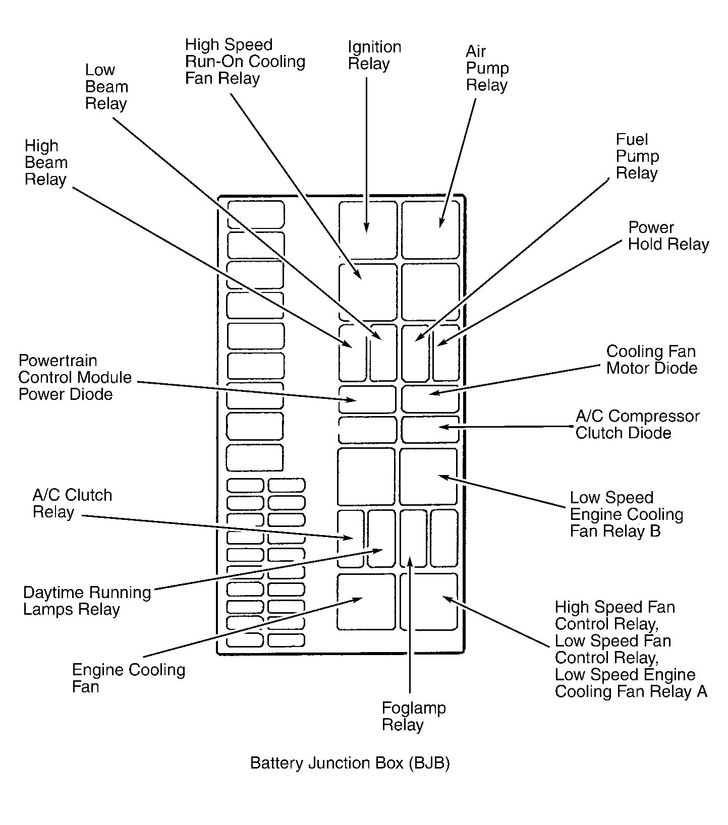 2000 Ford Expedition Cooling System Diagram