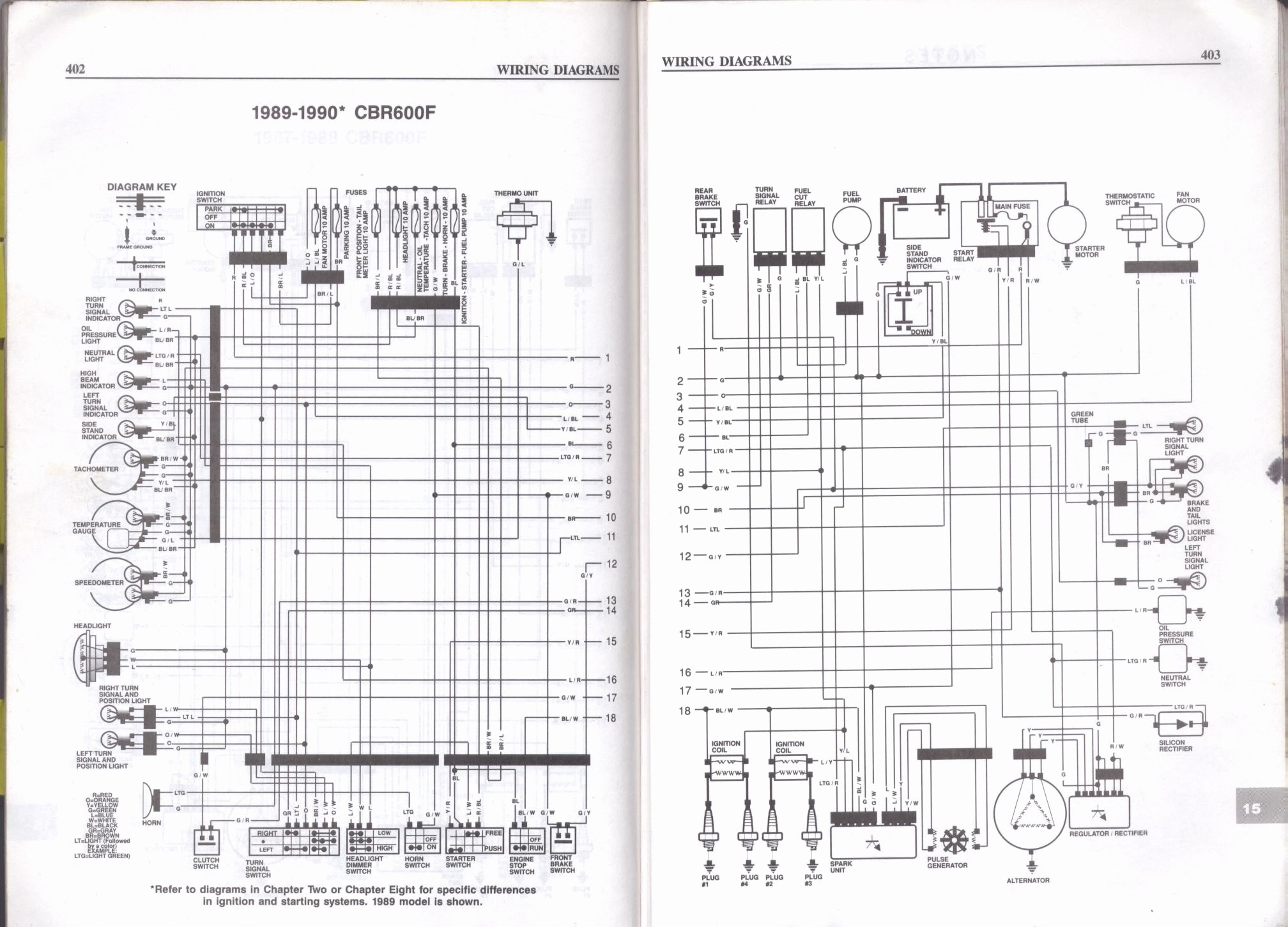 1998 Honda Accord Ignition Wiring Diagram - Wiring Diagram