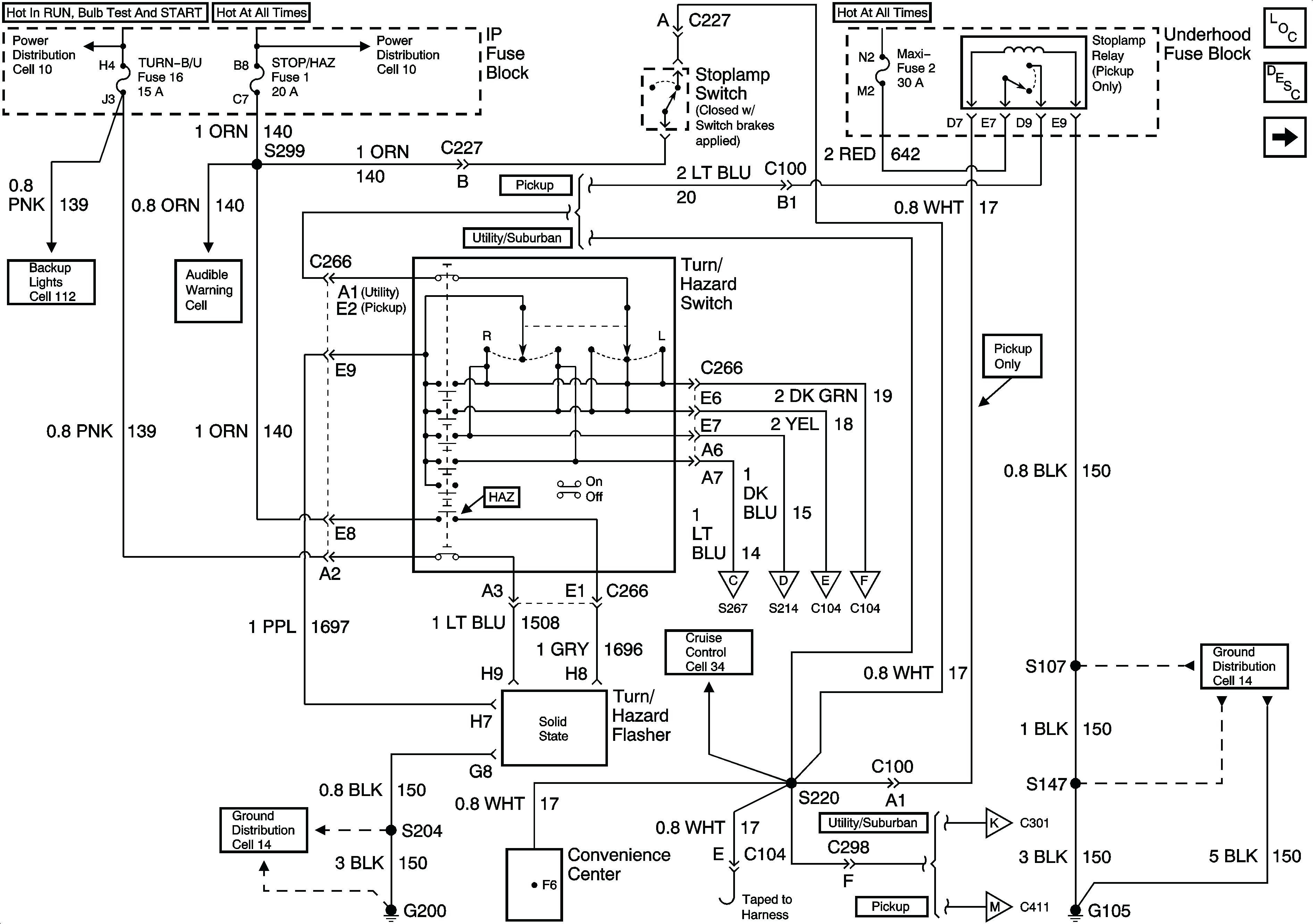 Wiring Diagram For 1999 Pontiac Bonneville Electrical Diagrams 99 Fuse Box 2002 Engine Grand Am Chevrolet Blazer