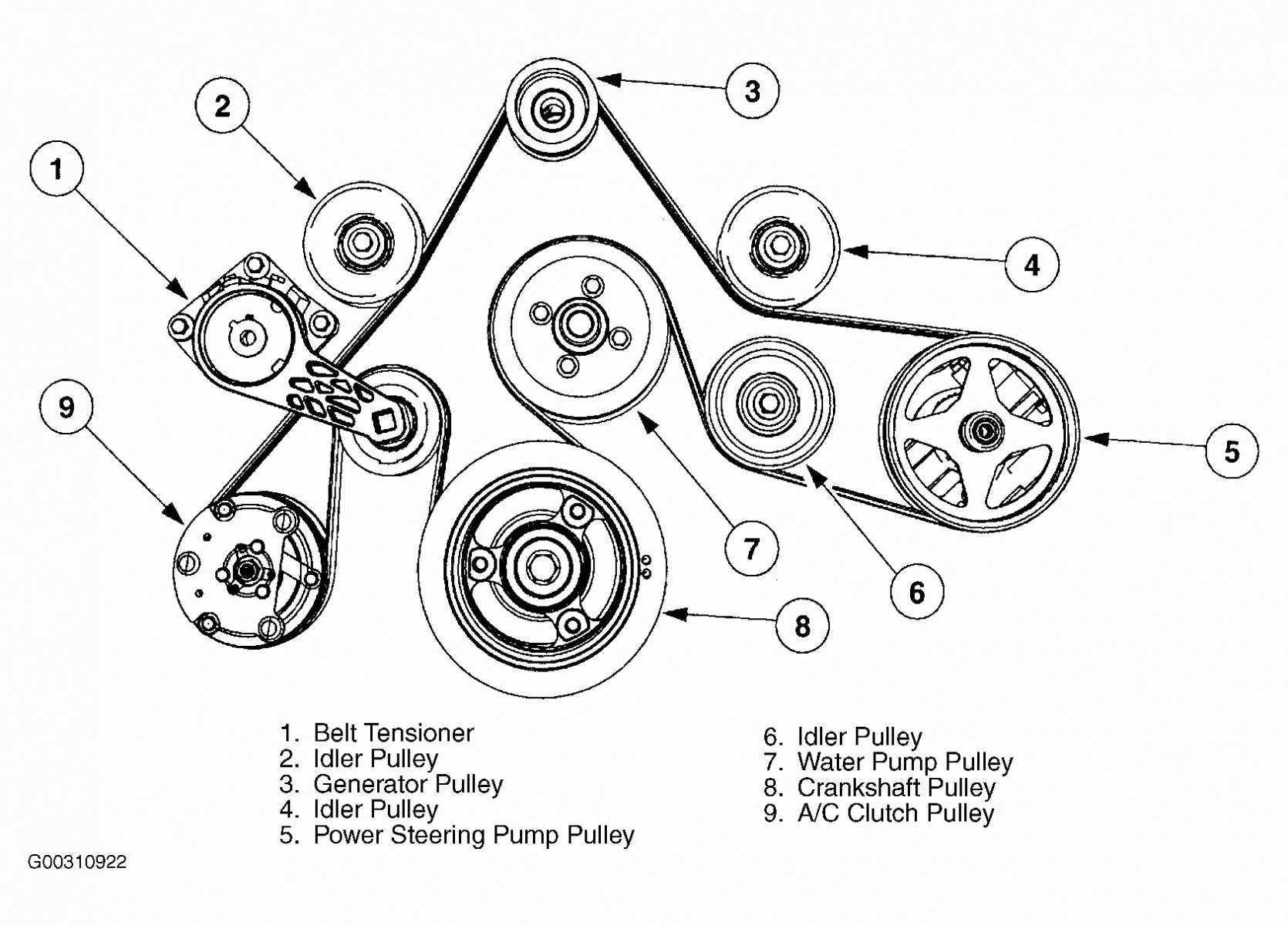 2003 ford f150 engine diagram 2003 ford taurus belt diagram my 2003 ford f150 engine diagram 2003 ford taurus belt diagram of 2003 ford f150 engine diagram