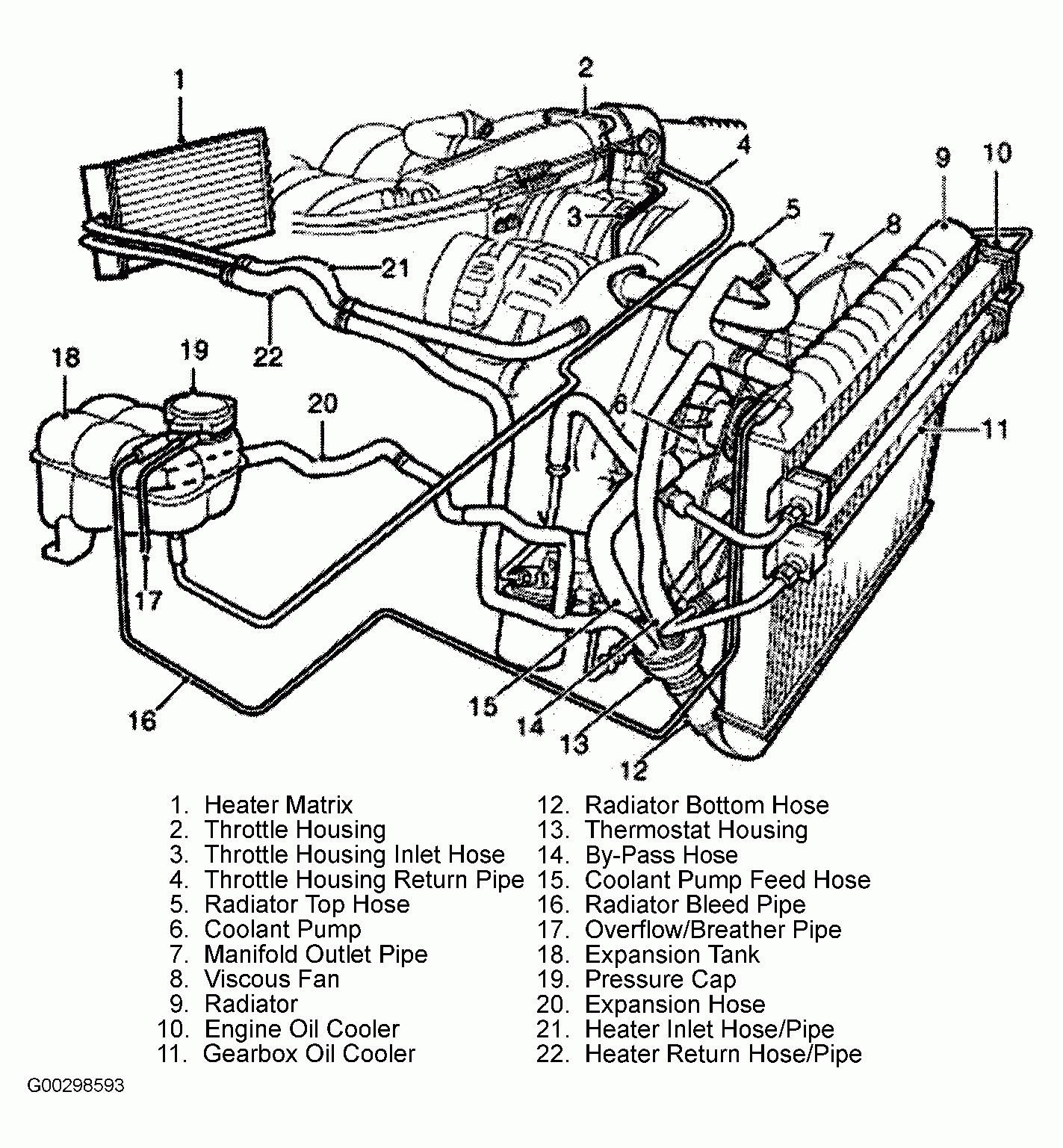 2003 lincoln ls v8 engine diagram how to install replace