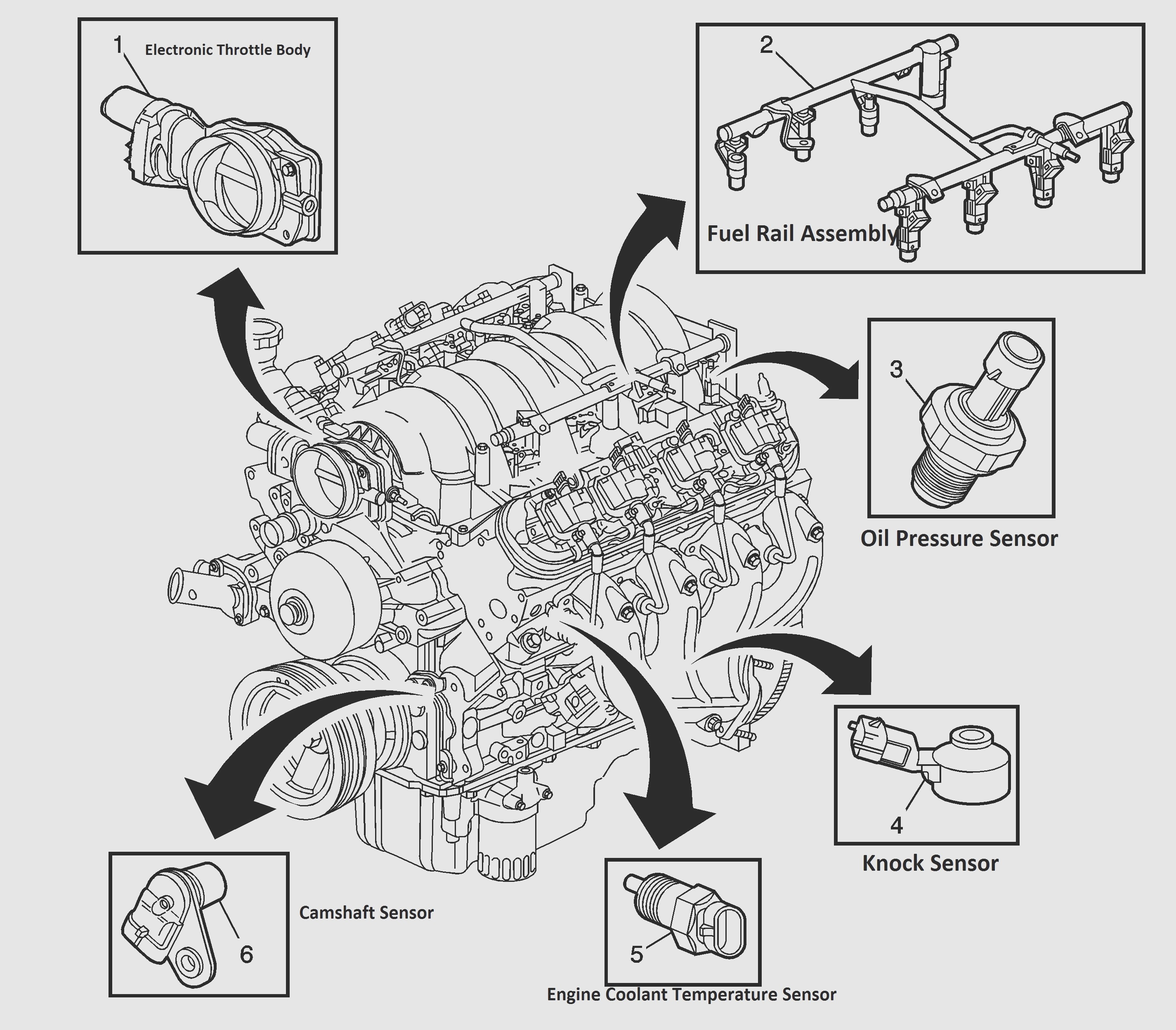 2007 Buick Lucerne Engine Diagram Great Description About Buick Lacrosse 2009 with Fascinating Of 2007 Buick Lucerne Engine Diagram