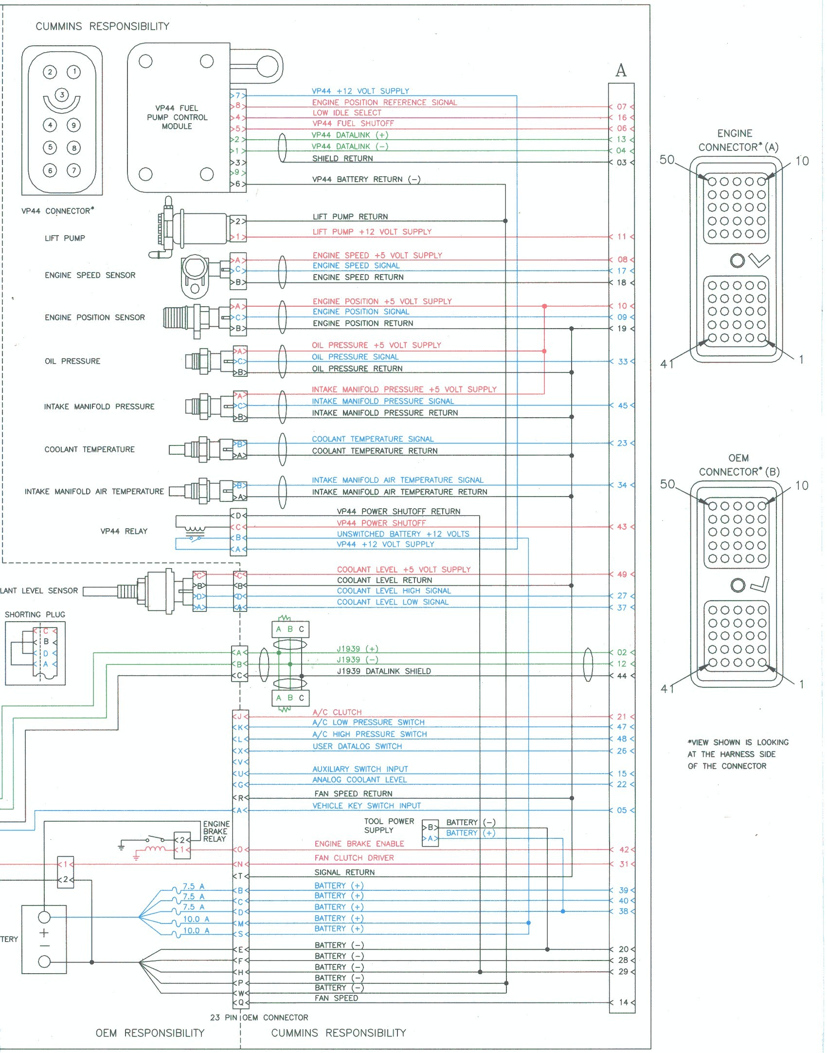 5 9 Cummins Engine Diagram 2 2005 Dodge Cummins Ecm Wiring Diagram Sample  Of 5 9