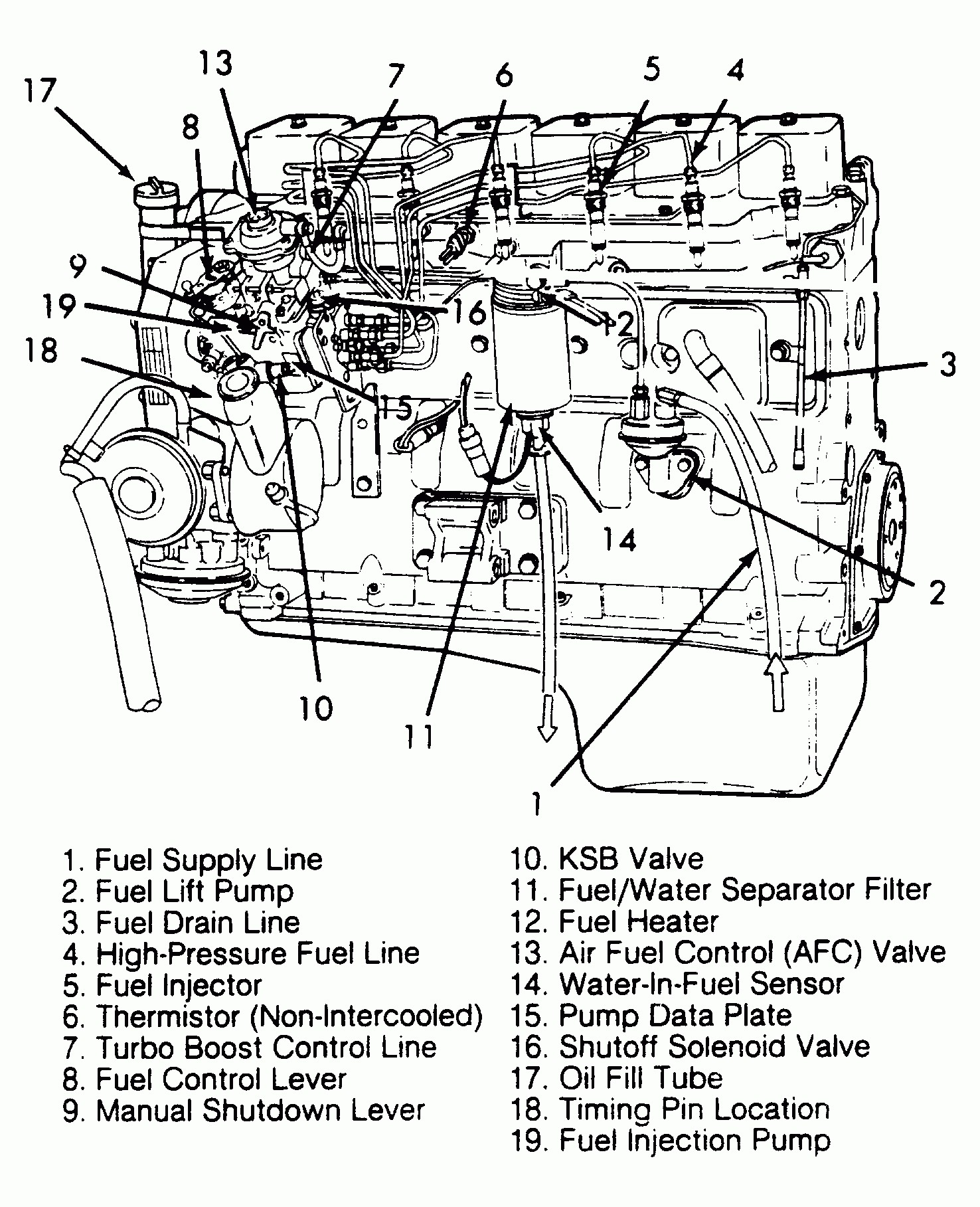 Diagram 5 9 Cummins Engine Diagram Full Version Hd Quality Engine Diagram Diagramrt Hosteria87 It