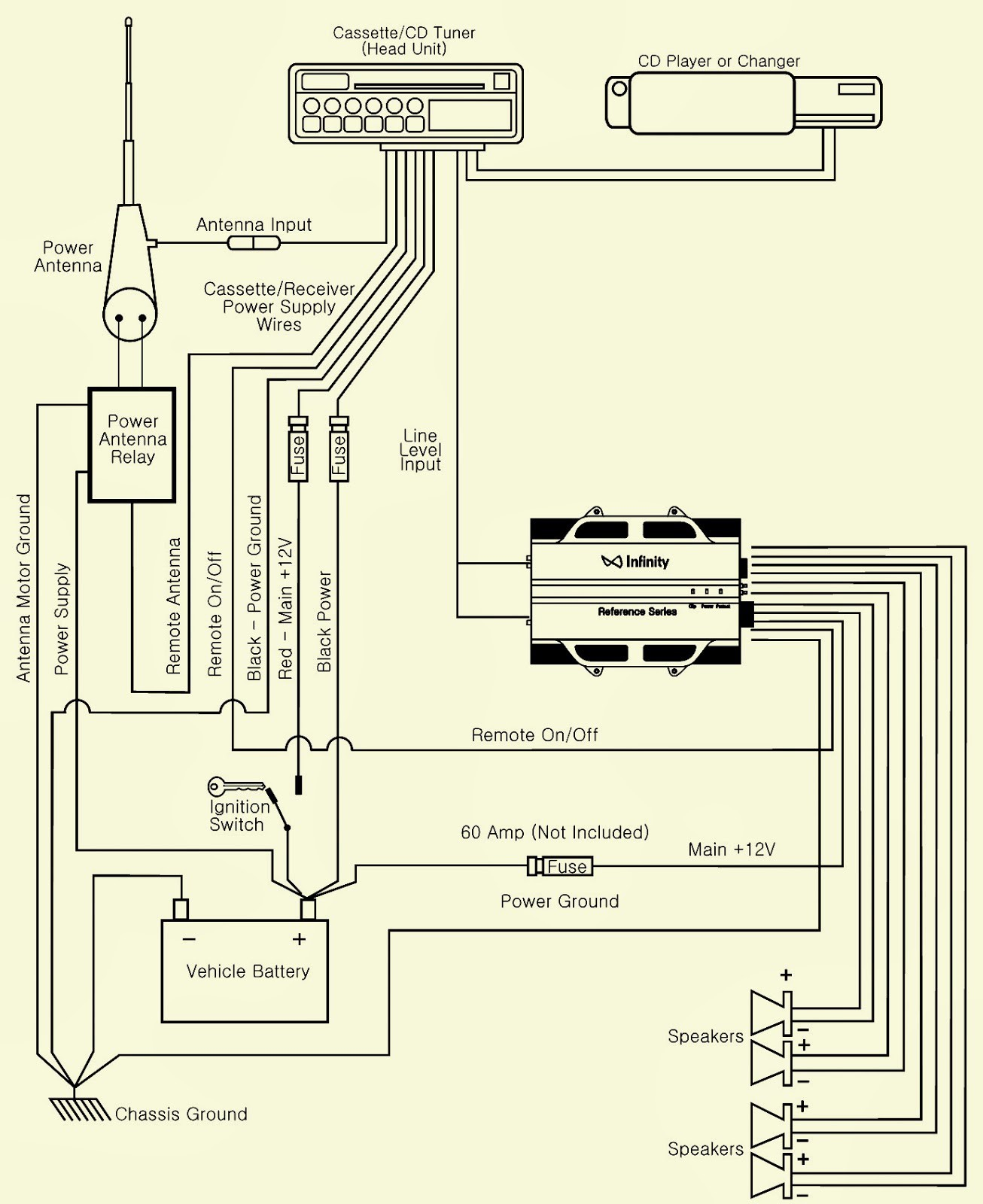 5 Channel Amp Wiring Diagram 5 Channel Amp Wiring Diagram Chart Gallery and How to Wire A Tryit Of 5 Channel Amp Wiring Diagram