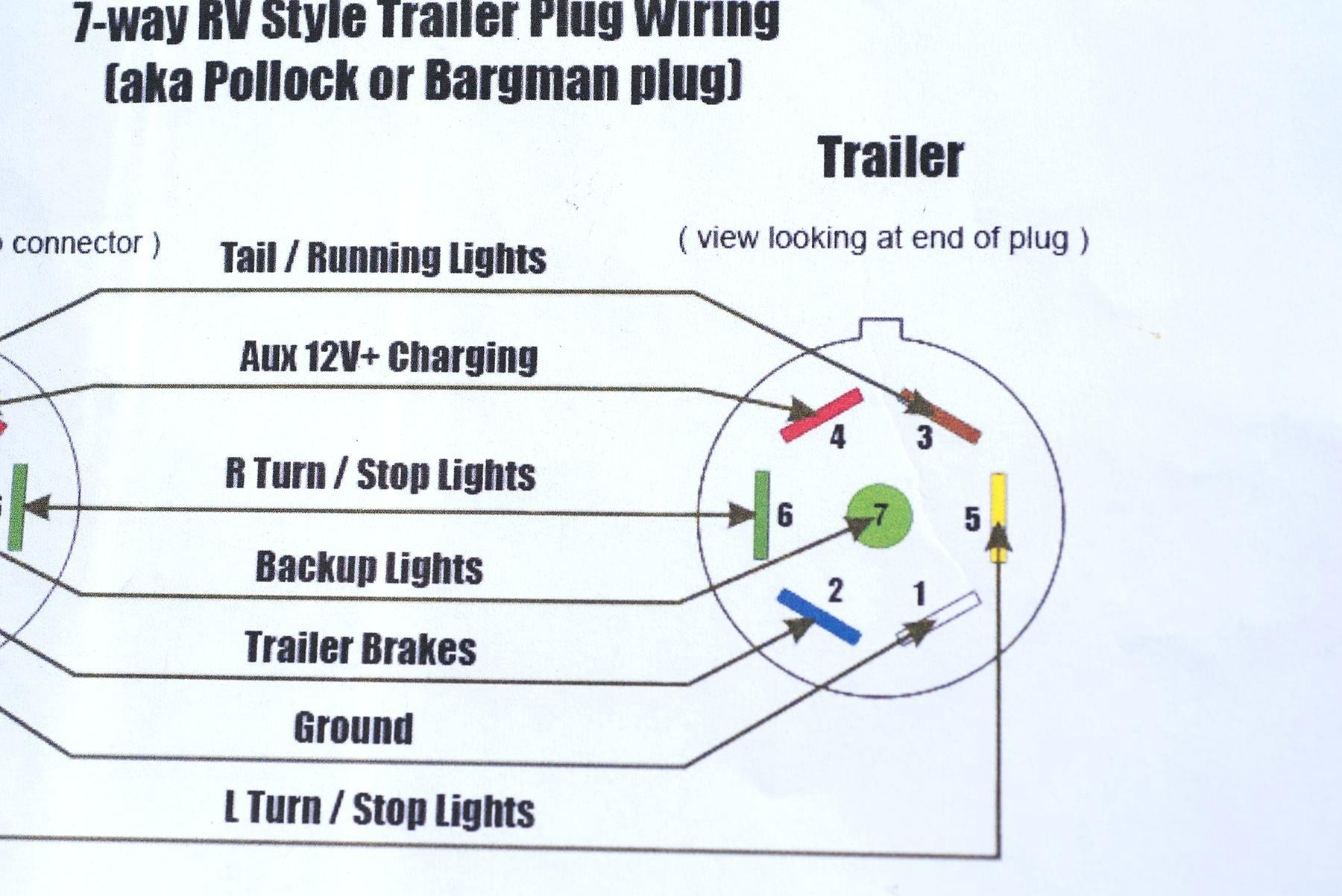 7 Wire Trailer Plug Diagram Rv Trailer Plug Wiring Diagram Download Of 7 Wire Trailer Plug Diagram 7 Wire thermostat Wiring Diagram Sample