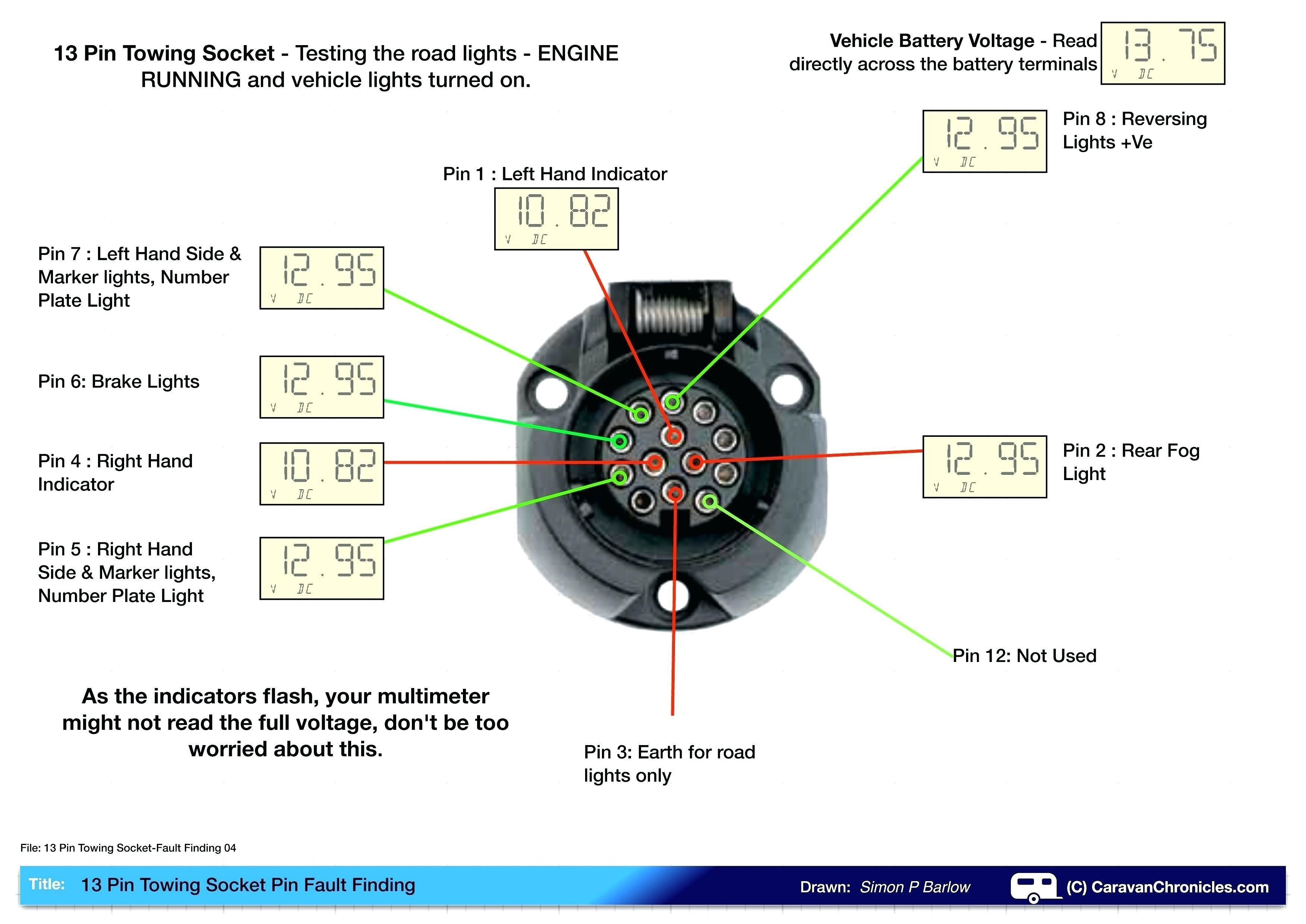7 Wire Trailer Plug Diagram Wiring Diagram for Rv Plug Save 7 Wire Trailer Plug Diagram New Best Of 7 Wire Trailer Plug Diagram