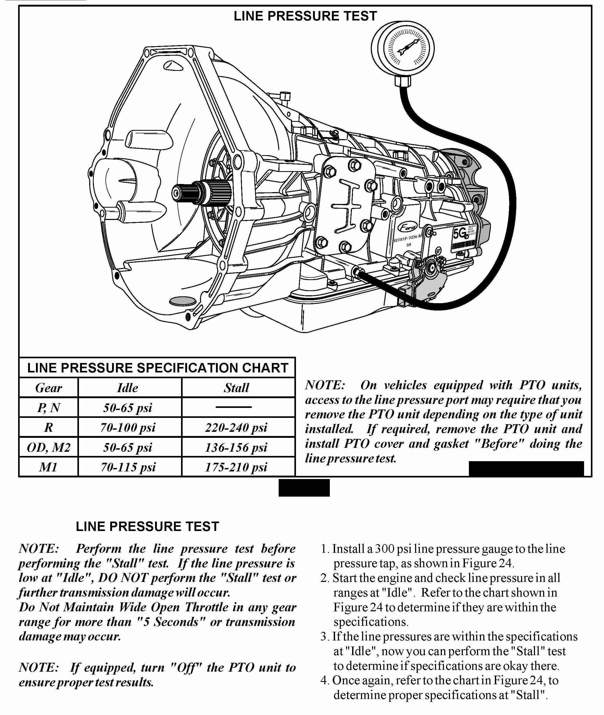 98 F150 Transmission Wiring Diagram Trusted Volvo Truck Diagrams Pdf 1998 Ford Trailer 2001
