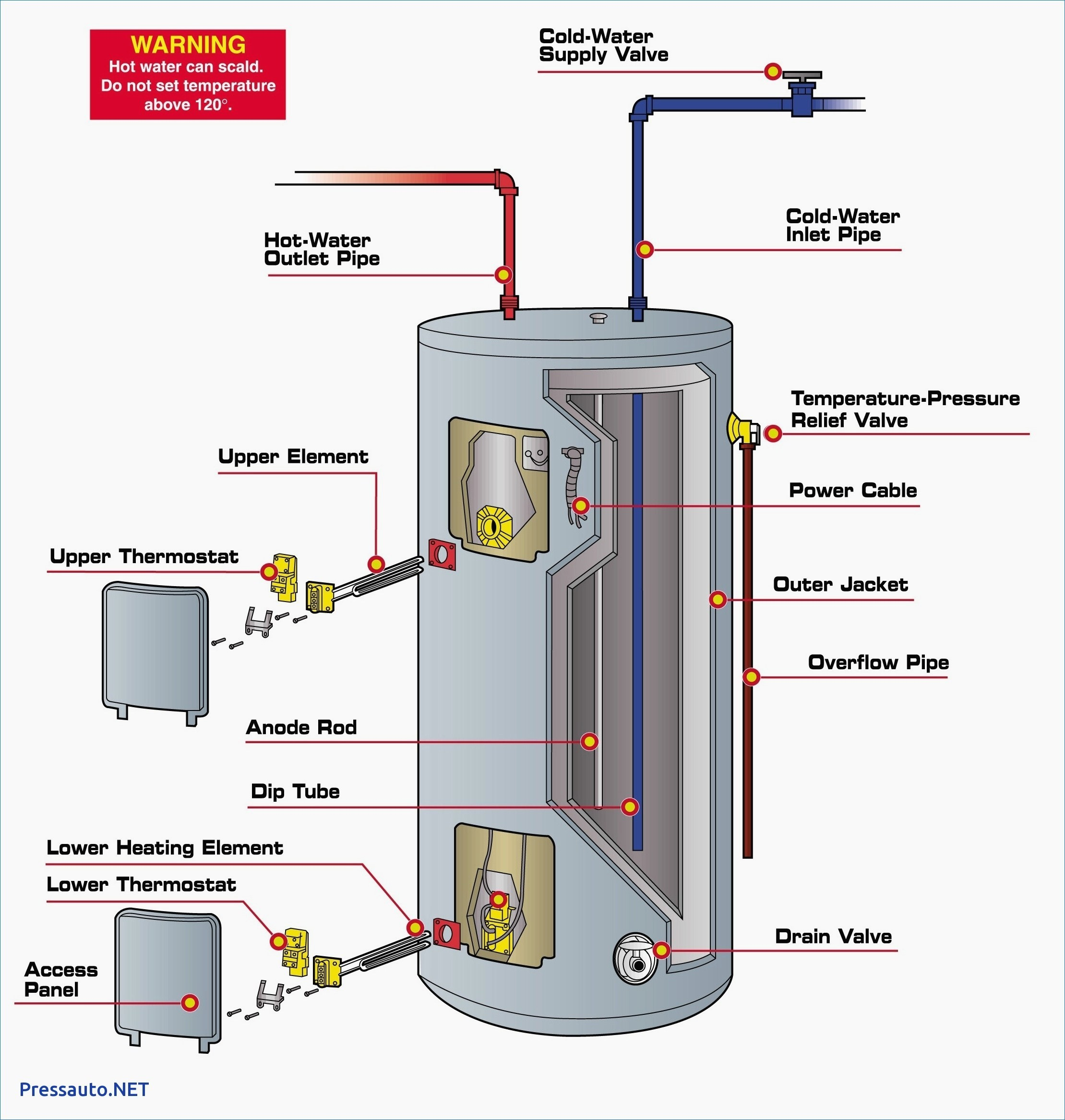 35 Suburban Rv Water Heater Parts Diagram