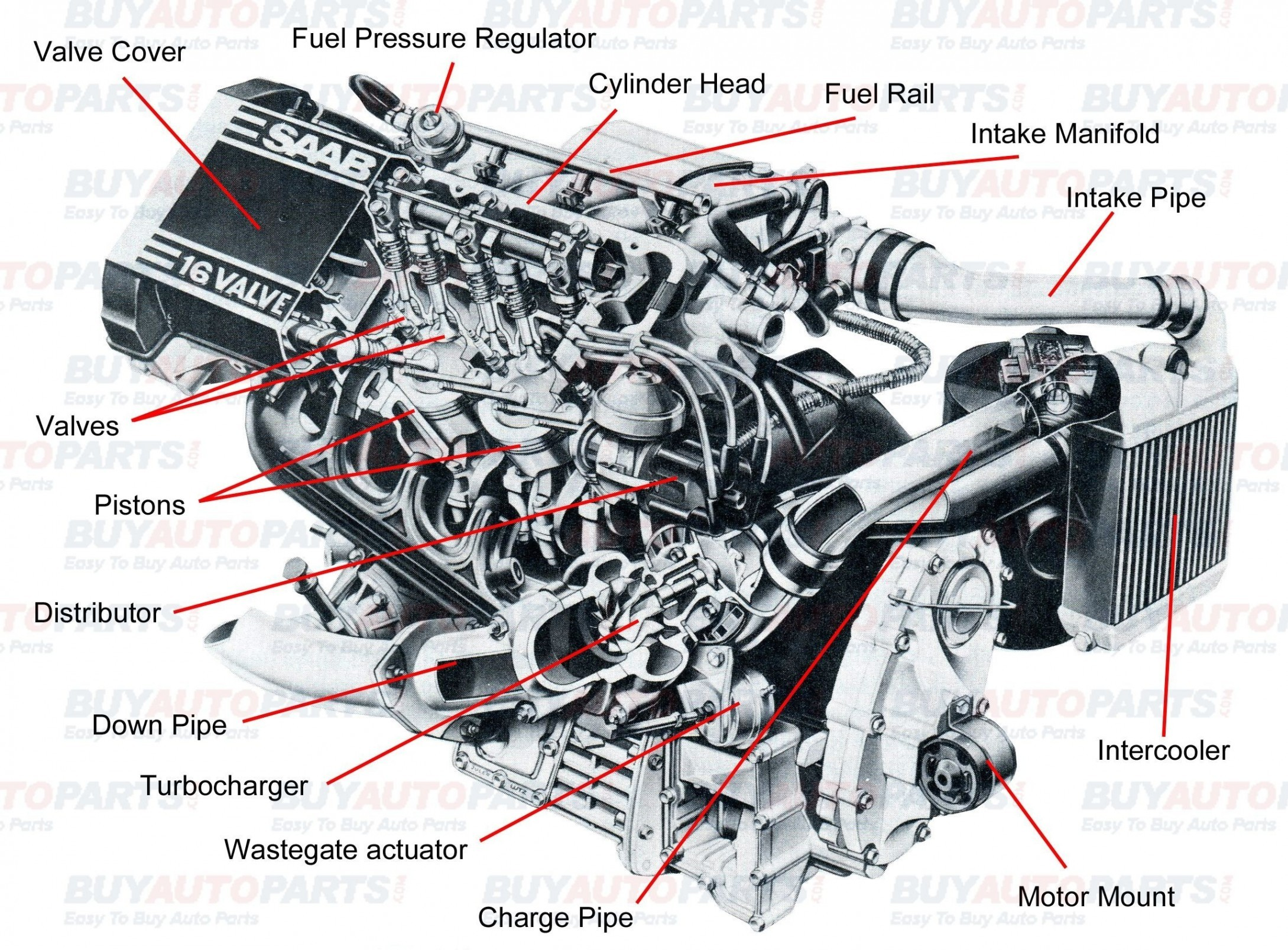 Auto Parts Diagram toyota Car Engine Diagram – Car Diagram Unique Car Parts and Diagrams Of Auto Parts Diagram toyota toyota Parts Diagram – Auto Parts Diagram Manual ] Saab Plug M16x1 5