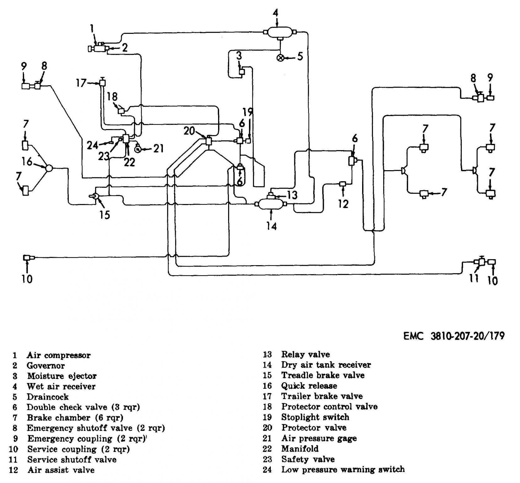 Bus Air Brake System Diagram Tractor Trailer Brake Chamber Diagram Wiring Diagram Database • Of Bus Air Brake System Diagram