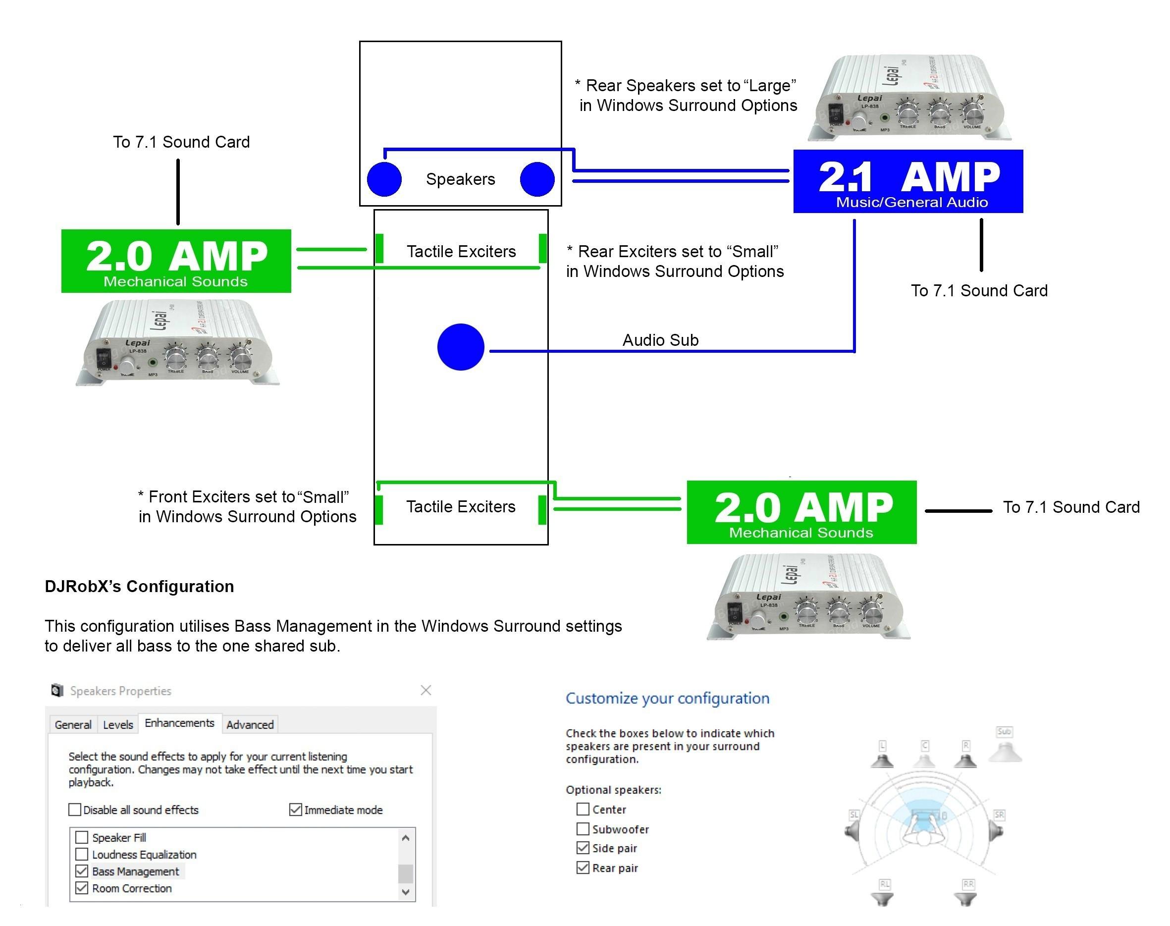 Car Audio Diagrams and Charts Person Diagram Schaferforcongressfo Schaferforcongressfo Of Car Audio Diagrams and Charts