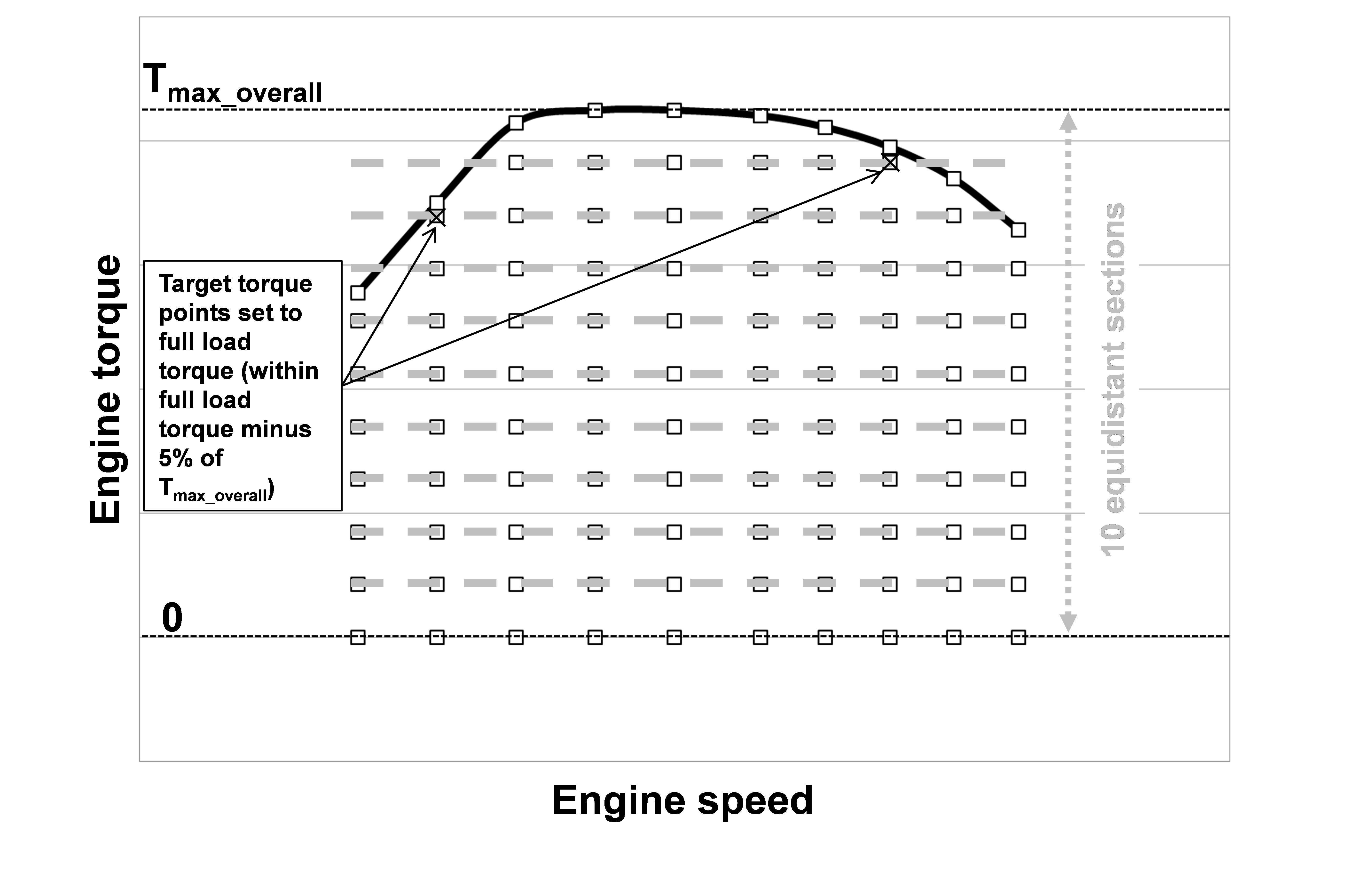Car Engine Oil Flow Diagram 30 Lovely Engine Oil Temperature Range Chart Your Best Chart Of Car Engine Oil Flow Diagram