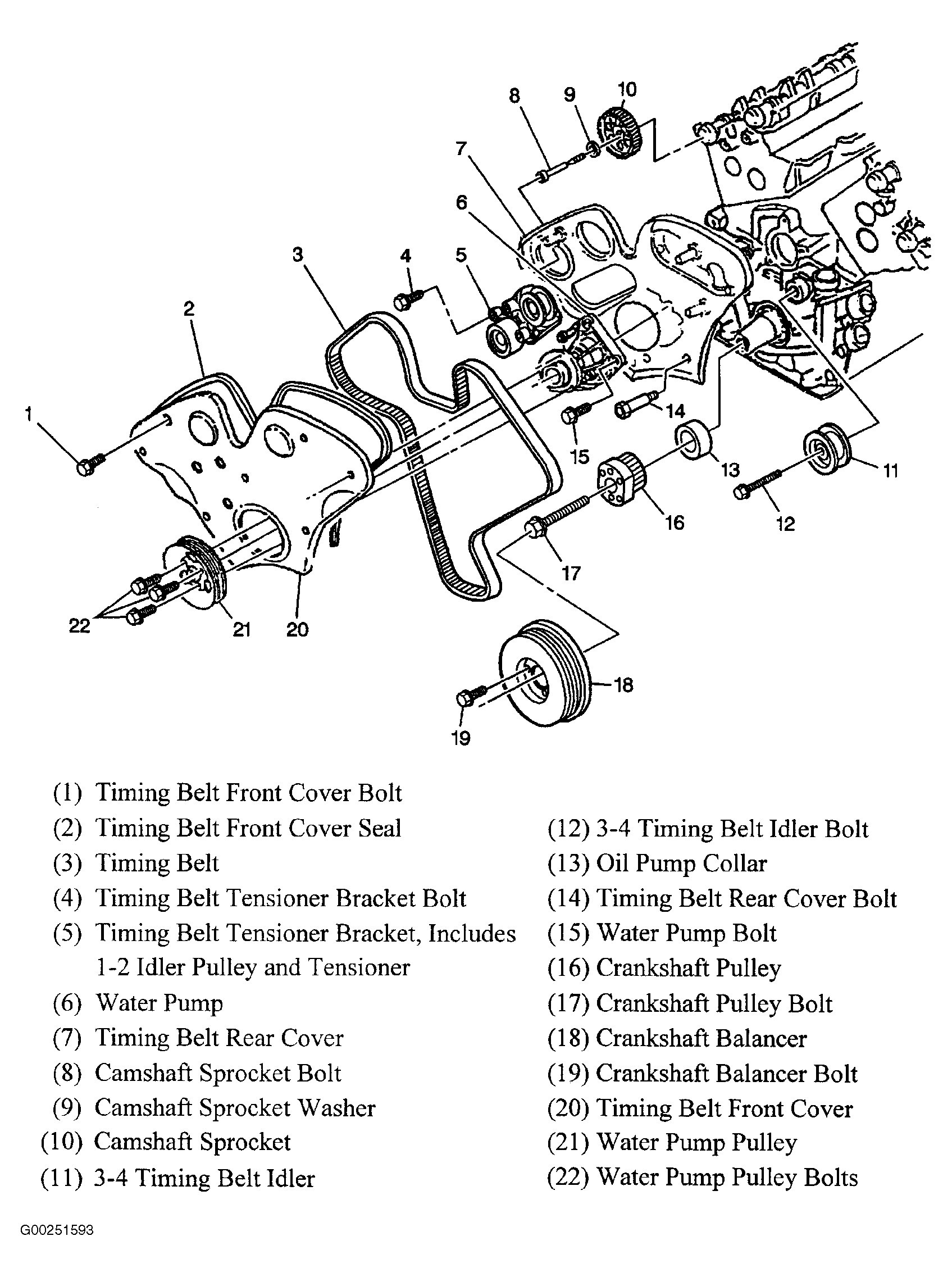 Car Engine Oil Flow Diagram 534 Ford Filter House Wiring Hyundai Body Parts Of