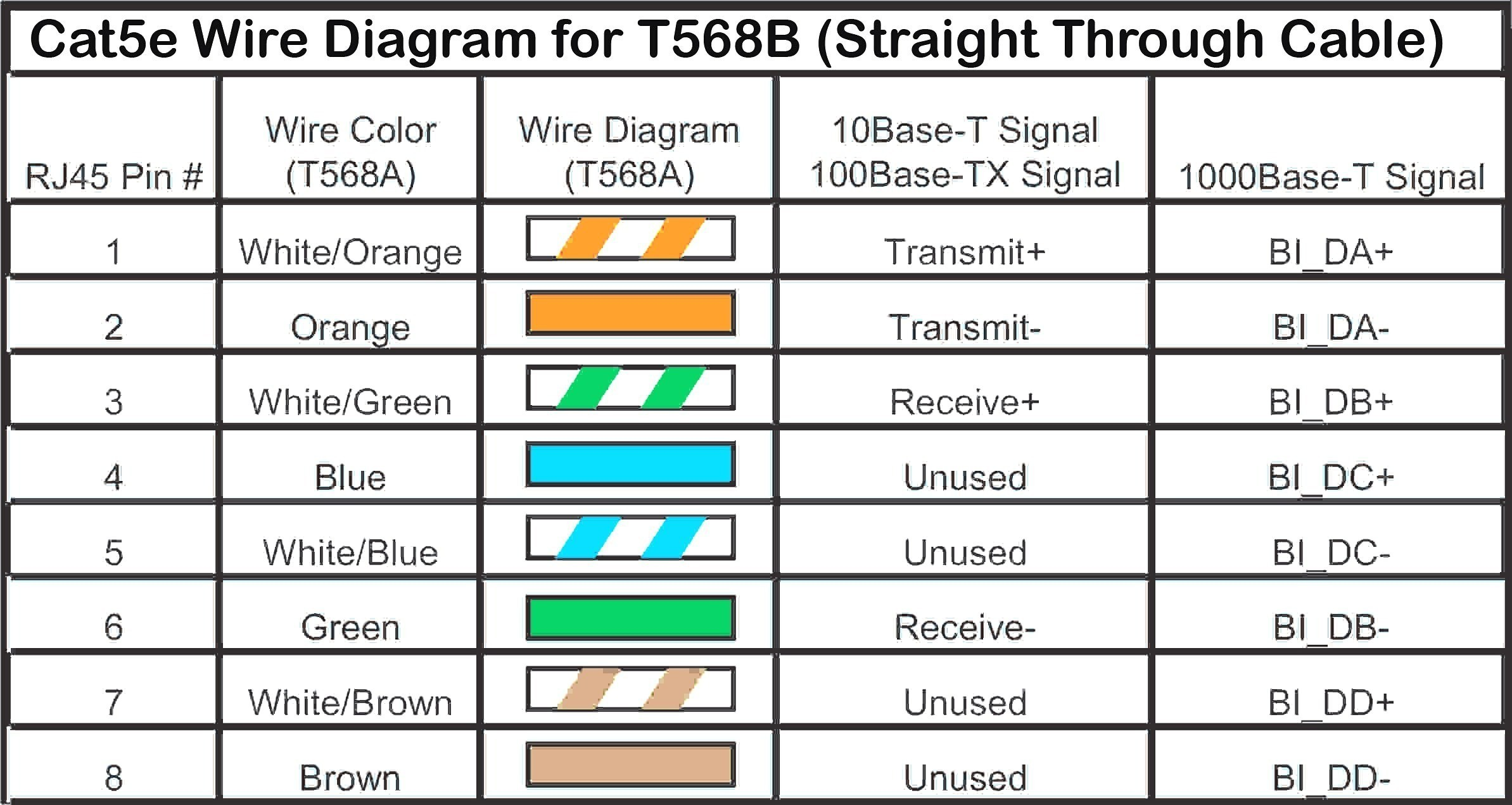 Cat5 B Wiring Diagram Crimp Cat 5 Wire Diagram Trusted Wiring Diagrams Of Cat5 B Wiring Diagram