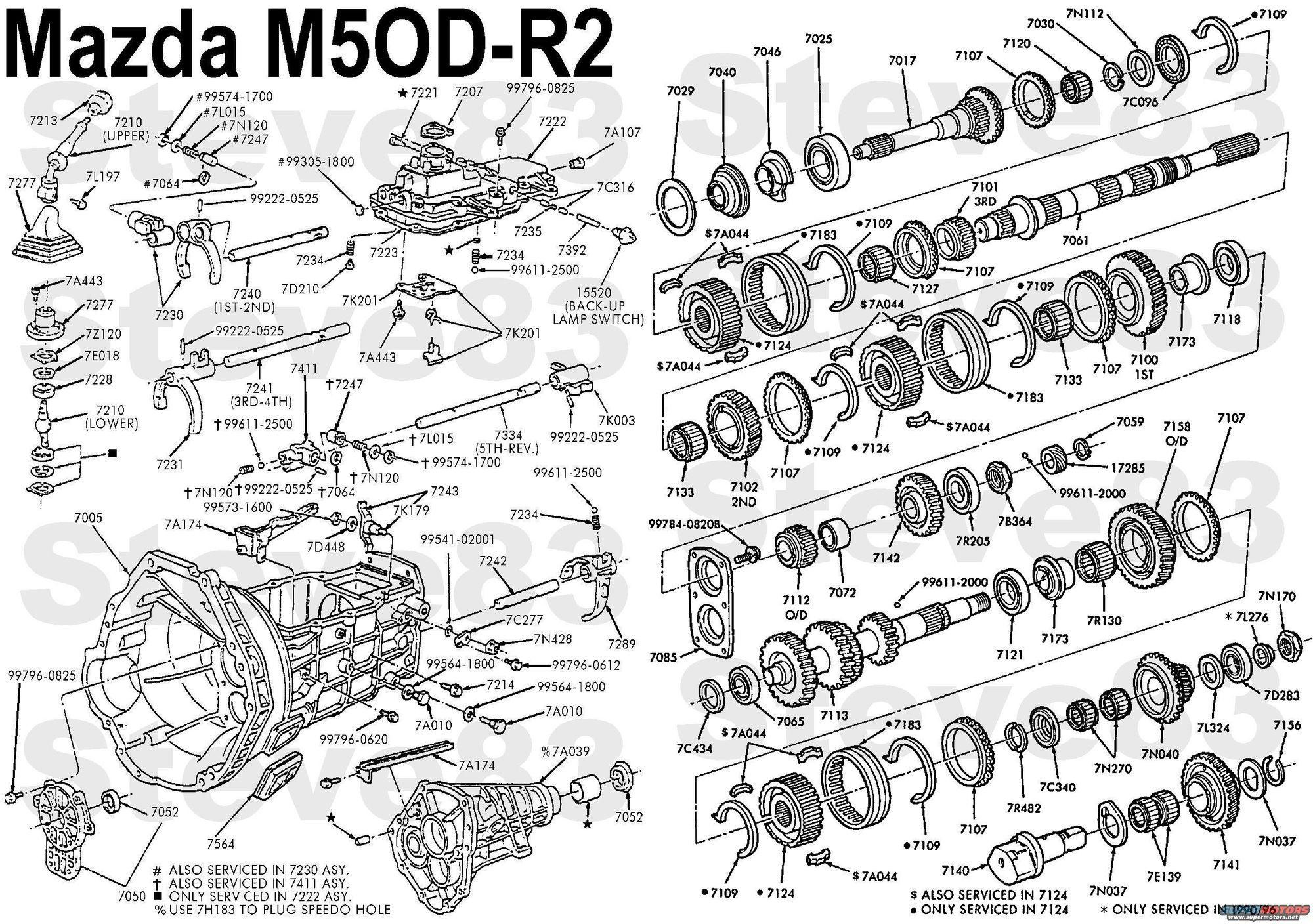 Diagram Of A Manual Transmission 53 New ford Ranger Manual Transmission Of Diagram Of A Manual Transmission