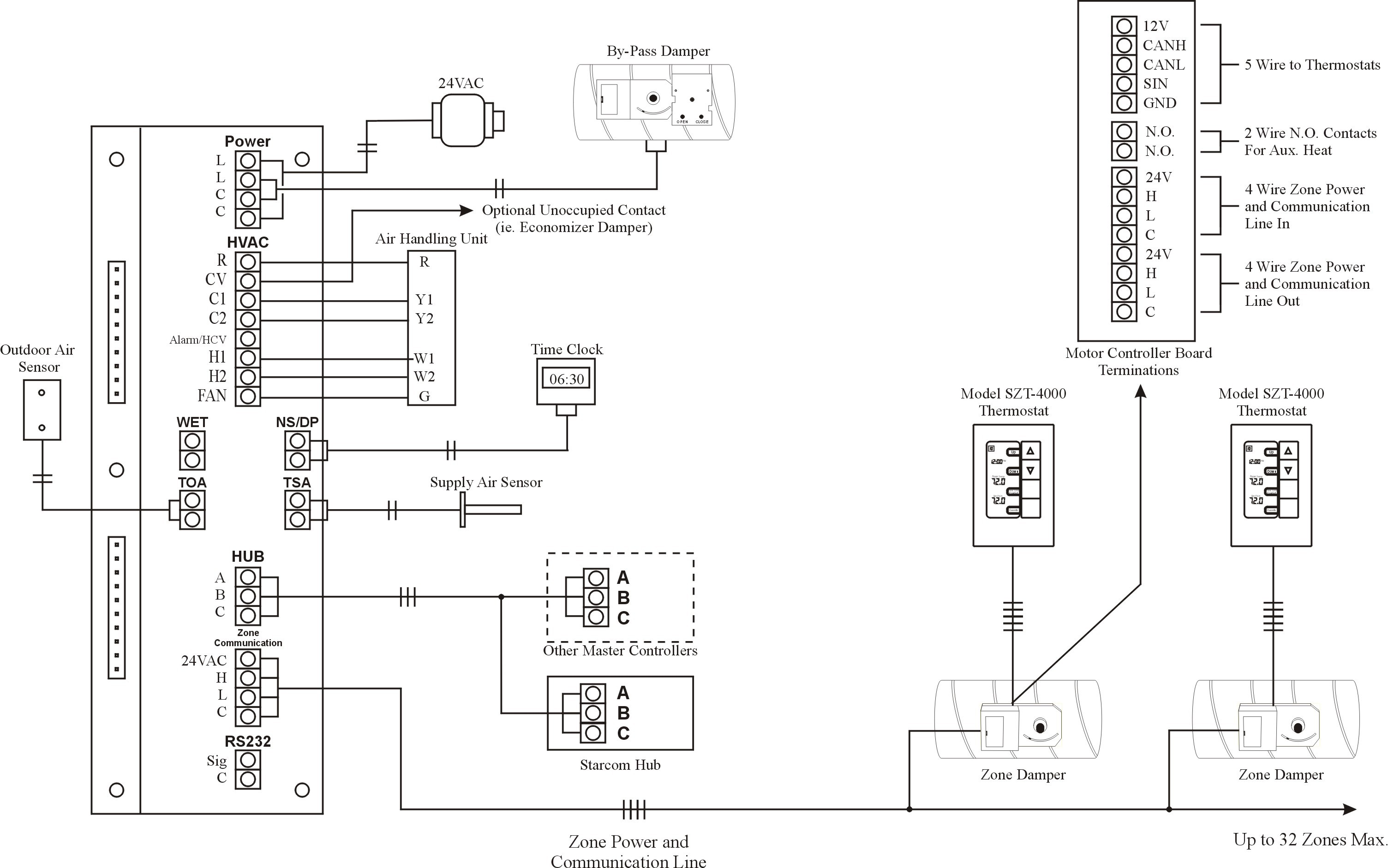fire alarm system wiring diagram