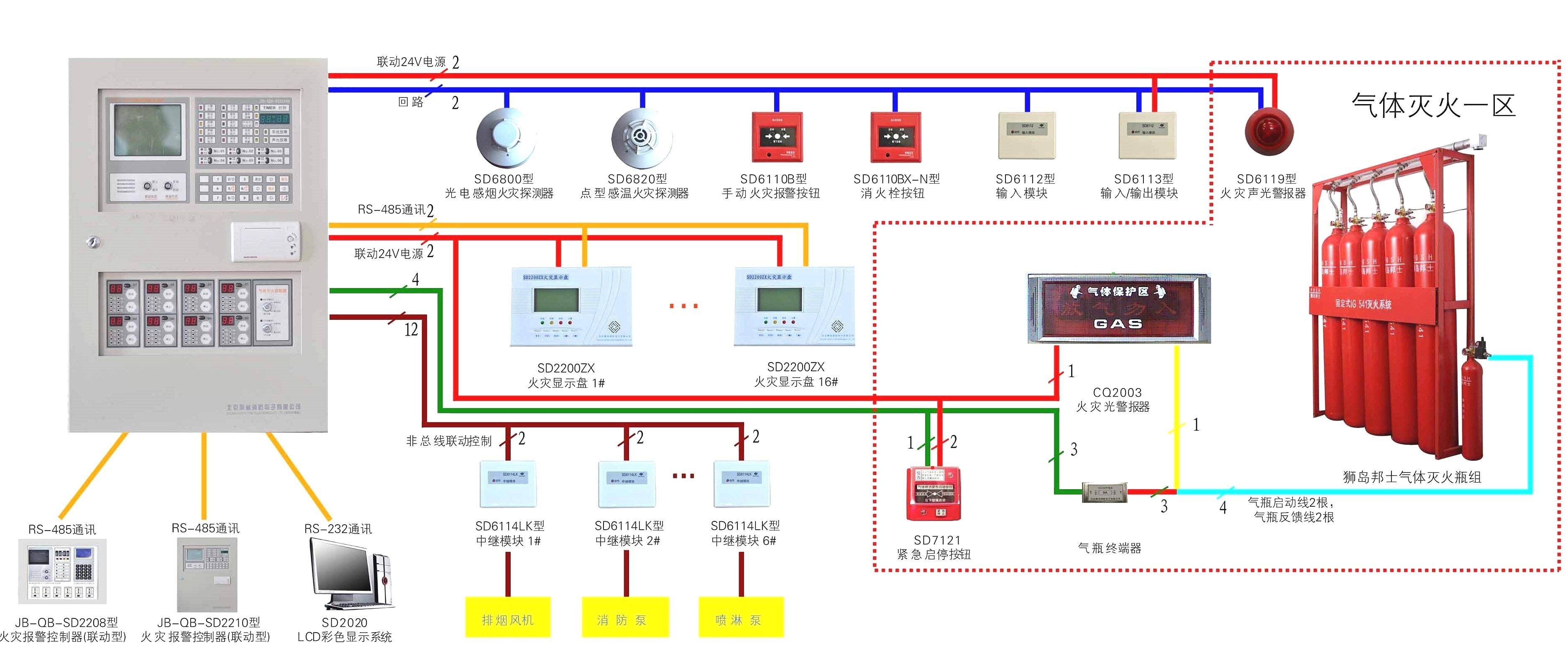 Honeywell Fire Alarm Wiring Diagram