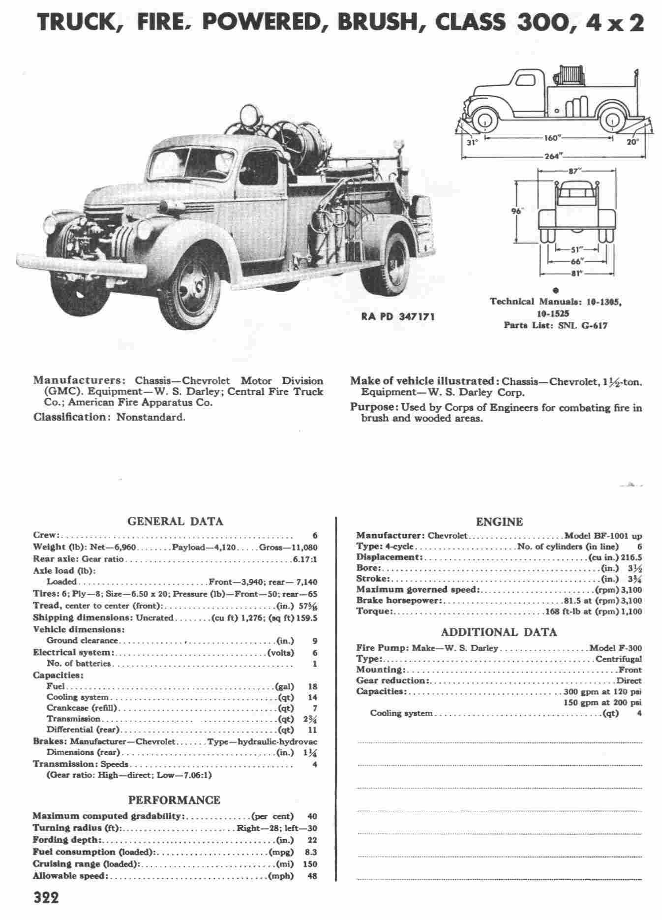 Fire Truck Parts Diagram Fire Trucks Of Wwii Of Fire Truck Parts Diagram