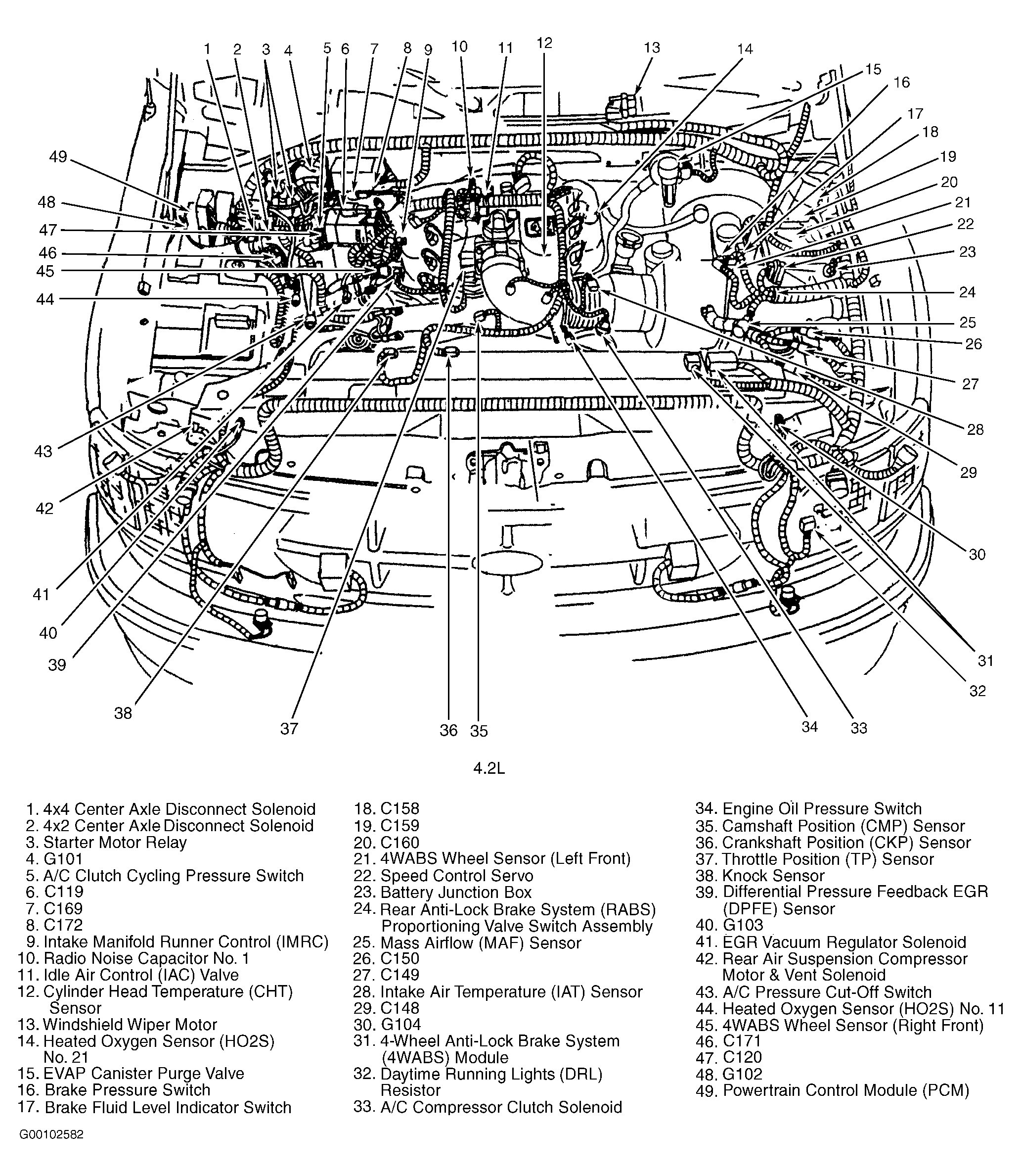 Ford 5 4 L Engine Diagram 50 ford 5 4 Firing order Ll2t – Shahifo Of Ford 5 4 L Engine Diagram 1999 F150 Engine Wiring Data Wiring Diagrams •