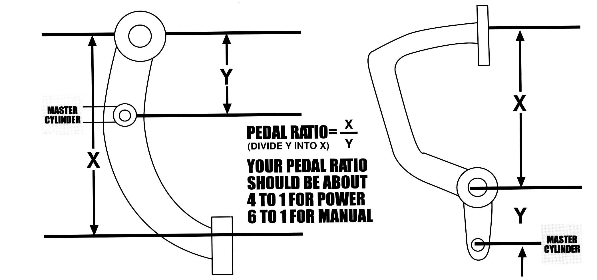 Ford Proportioning Valve Diagram Selecting and Installing Brake System Ponents Proper Plumbing Of Ford Proportioning Valve Diagram