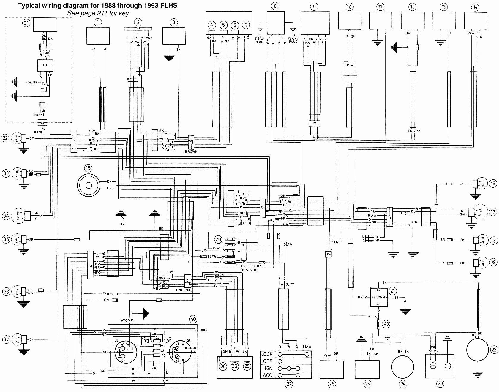 Harley Davidson Radio Wiring Diagram Davidson Harley Davidson Wiring Diagram Download Davidson – Wiring Of Harley Davidson Radio Wiring Diagram