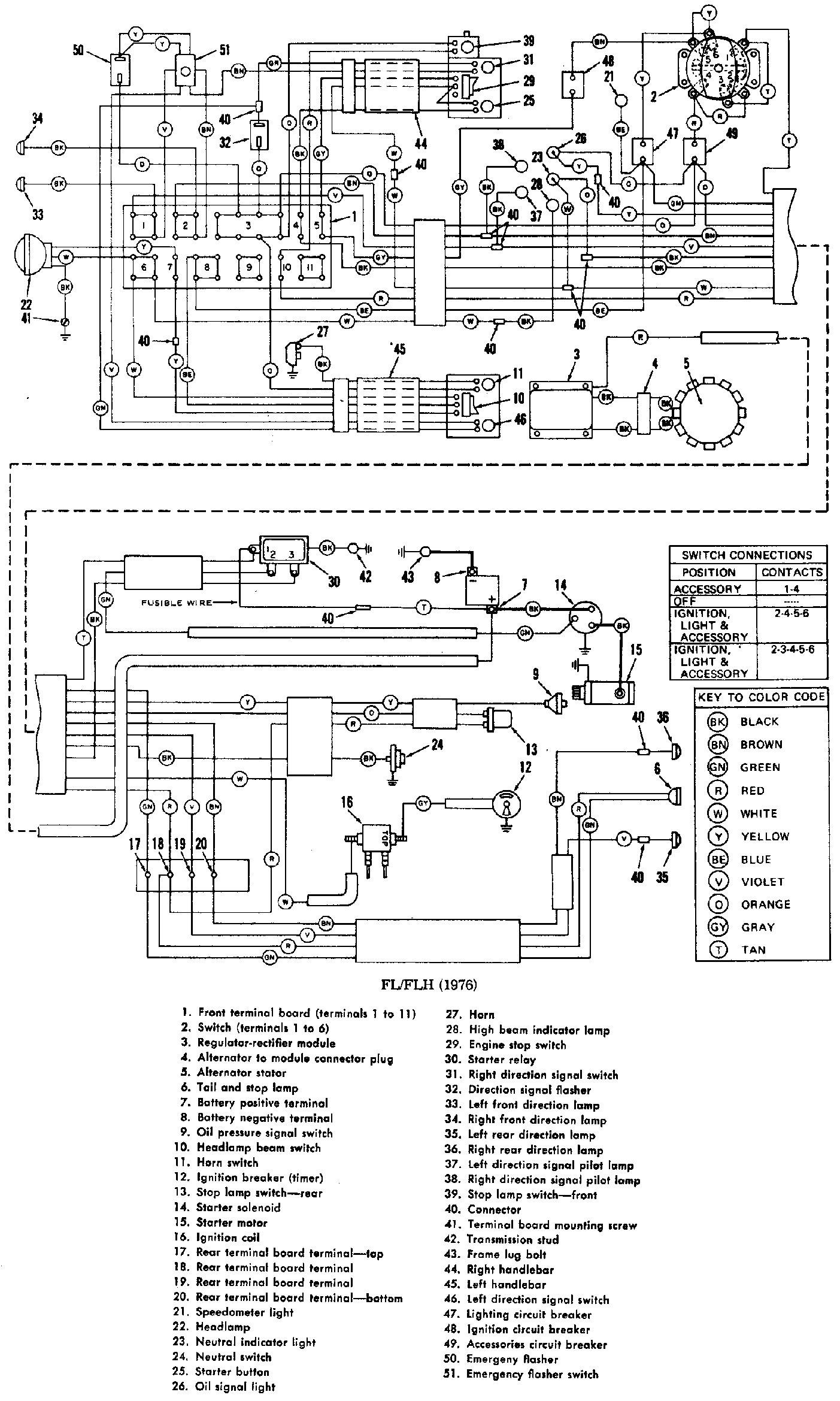 Harley Davidson Radio Wiring Diagram Harley Davidson Radio Wiring Diagram Free About Wiring Diagram and Of Harley Davidson Radio Wiring Diagram