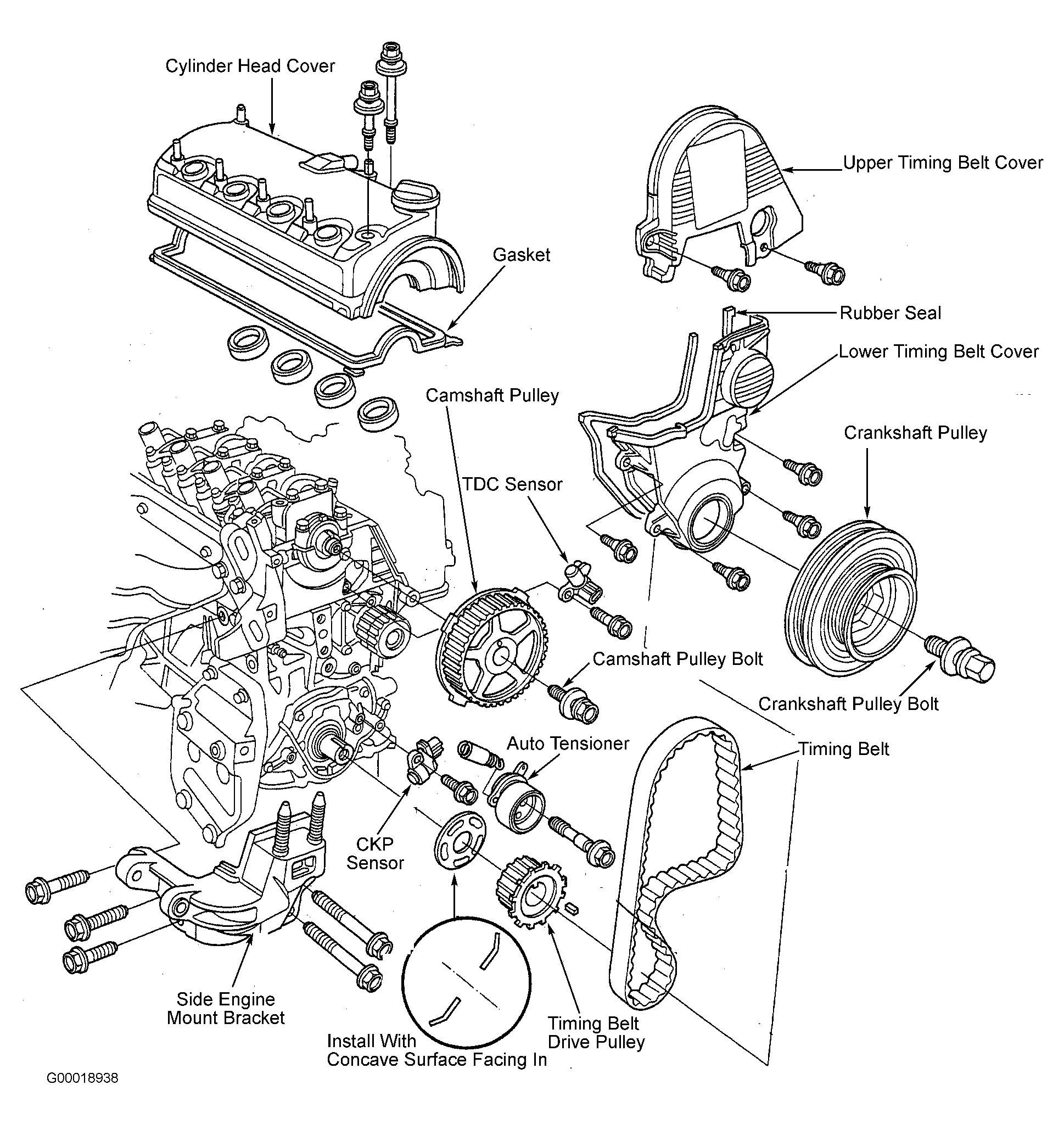Honda Civic 1998 Engine Diagram 1996 Accord Ignition Wiring Motor Parts Of