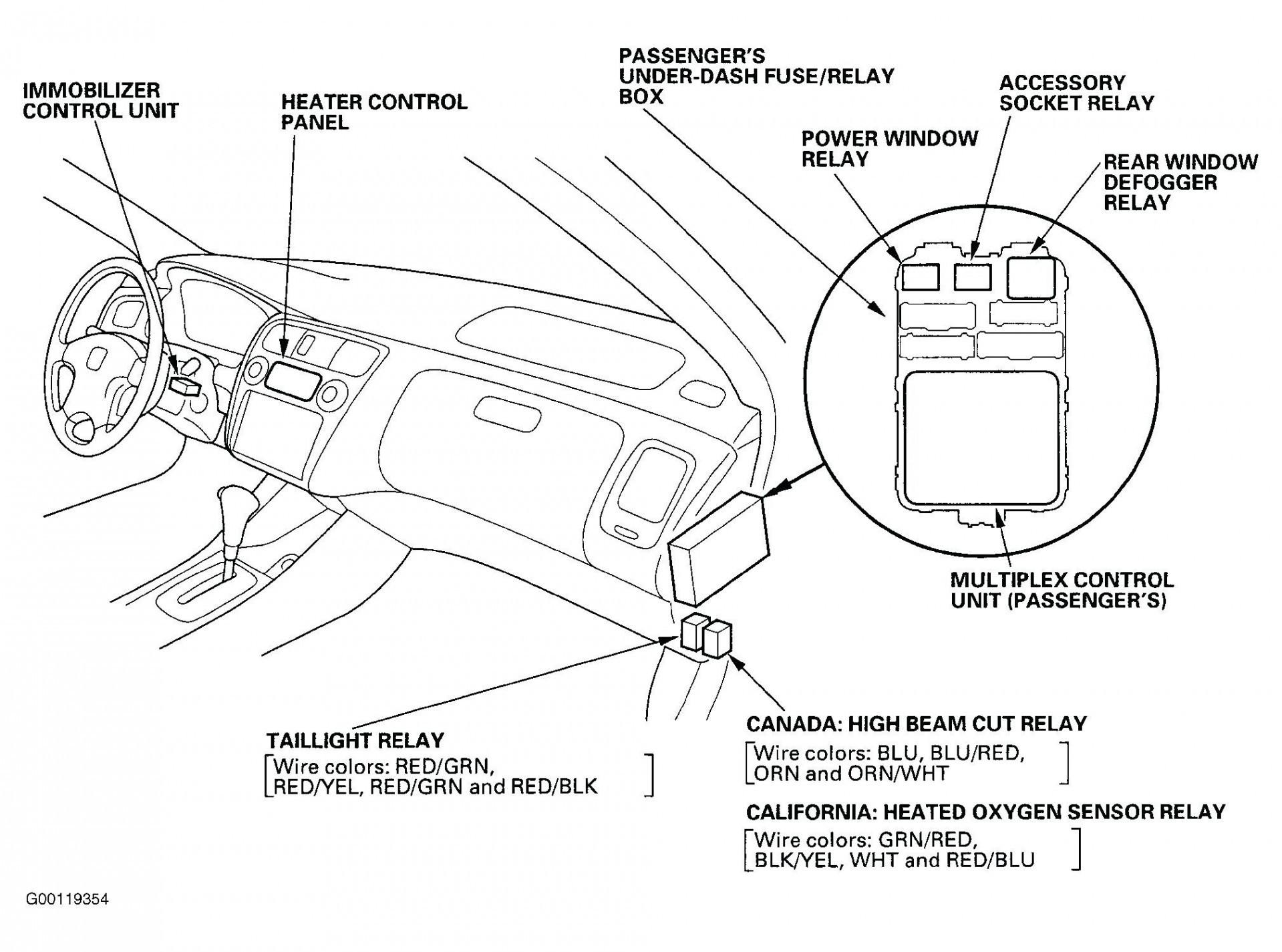 Honda Del sol Engine Diagram 2008 Honda Civic Engine Diagram Oil Honda Wiring Diagrams Instructions Of Honda Del sol Engine Diagram