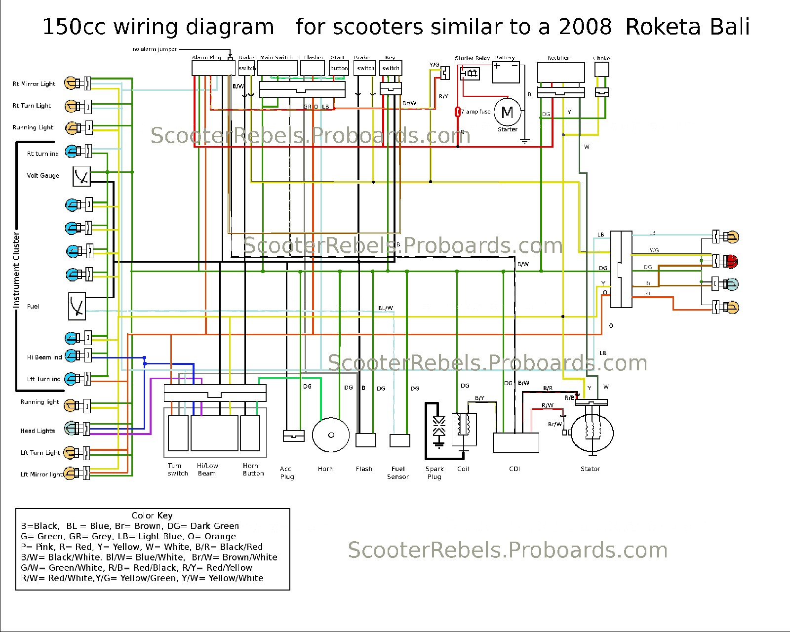 Howhit 150cc Engine Diagram 150cc Gy6 Wiring Diagram Collection Of Howhit 150cc Engine Diagram Gy6 Go Kart Wiring Diagram Download